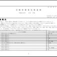 詳細PDF 詳細は、画像をクリックしてください。PDFが開きます。 概要 第40巻9号 宮崎県農業気象速報 平成30年3月下旬 宮崎地方気象台 平成30年4月3日 気象概況 期間を通して、高気圧に覆われて概ね晴れの日が多 […]