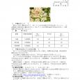 詳細PDF 詳細は、画像をクリックしてください。PDFが開きます。 概要 通巻第5627号 5 月 号 令和元年5月2日発行 宮崎県 宮崎地方気象台  【特に注意を要する事項】 特になし。 【予報のポイント】 […]