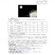 詳細PDF 詳細は、画像をクリックしてください。PDFが開きます。 概要 通巻第5628号 6 月 号 令和元年6月6日発行 宮崎県 宮崎地方気象台  【特に注意を要する事項】 特になし。 【予報のポイント】 […]