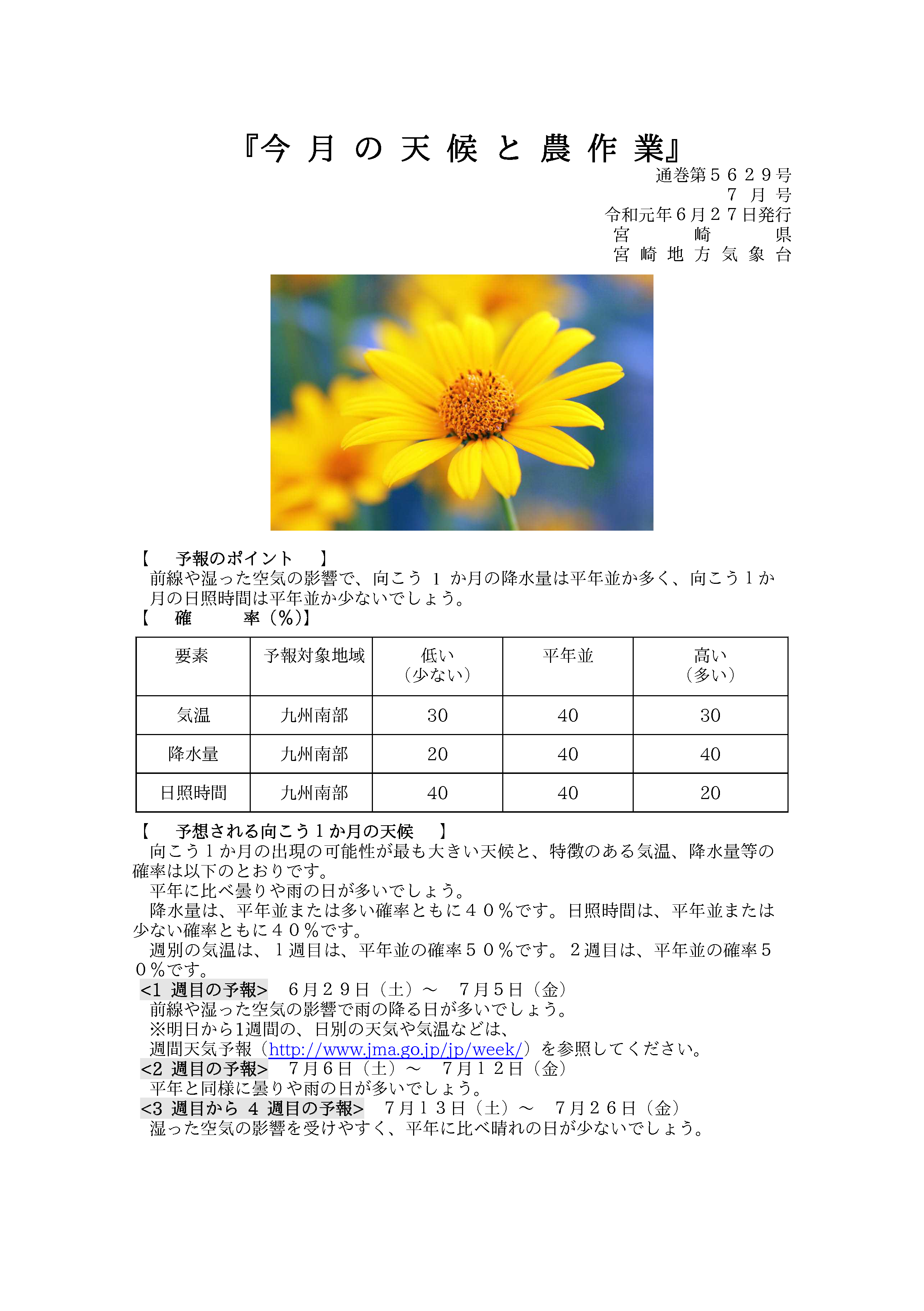 今月の天候と農作業2019年7月版