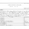 詳細PDF 詳細は、画像をクリックしてください。PDFが開きます。 概要 第41巻22号 宮崎県農業気象速報 令和元年8月上旬 宮崎地方気象台 令和元年8月14日 気象概況 期間の前半は、高気圧に覆われて概ね晴れの日が多 […]