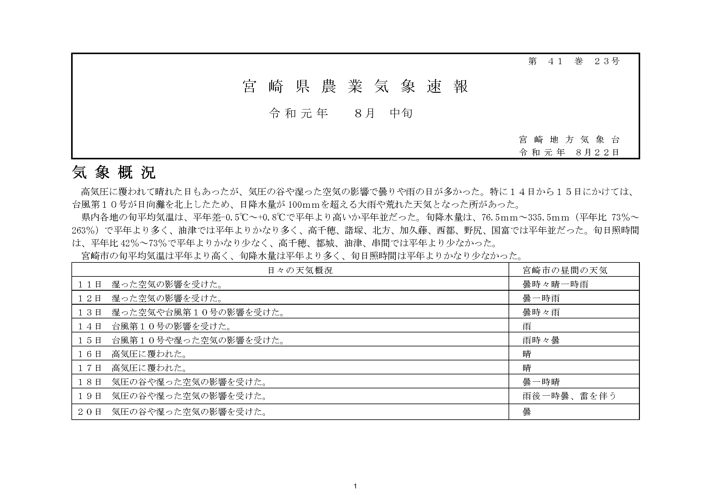 宮崎県農業気象速報令和元年8月上旬PDF