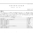 詳細PDF 詳細は、画像をクリックしてください。PDFが開きます。 概要 第41巻24号 宮崎県農業気象速報 令和元年8月下旬 宮崎地方気象台 令和元年9月2日 気象概況 高気圧に覆われて晴れた日もあったが、前線や湿った […]