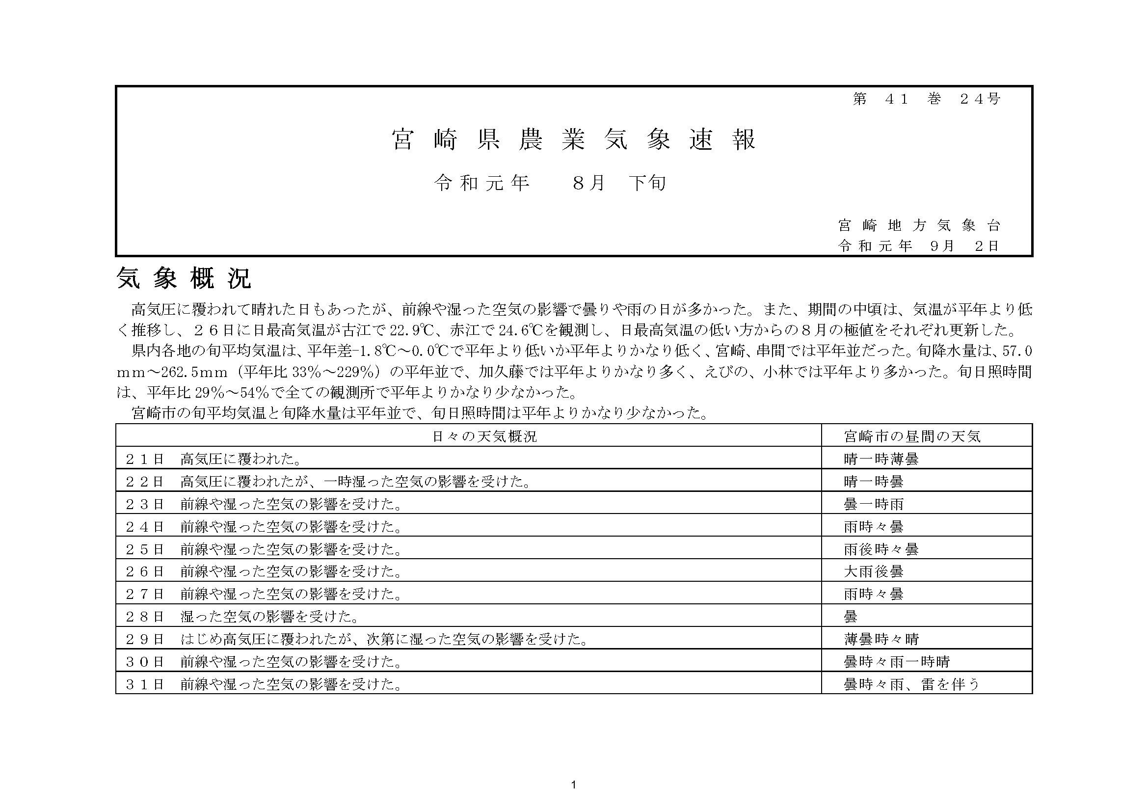 宮崎県農業気象速報令和元年8月下旬PDF