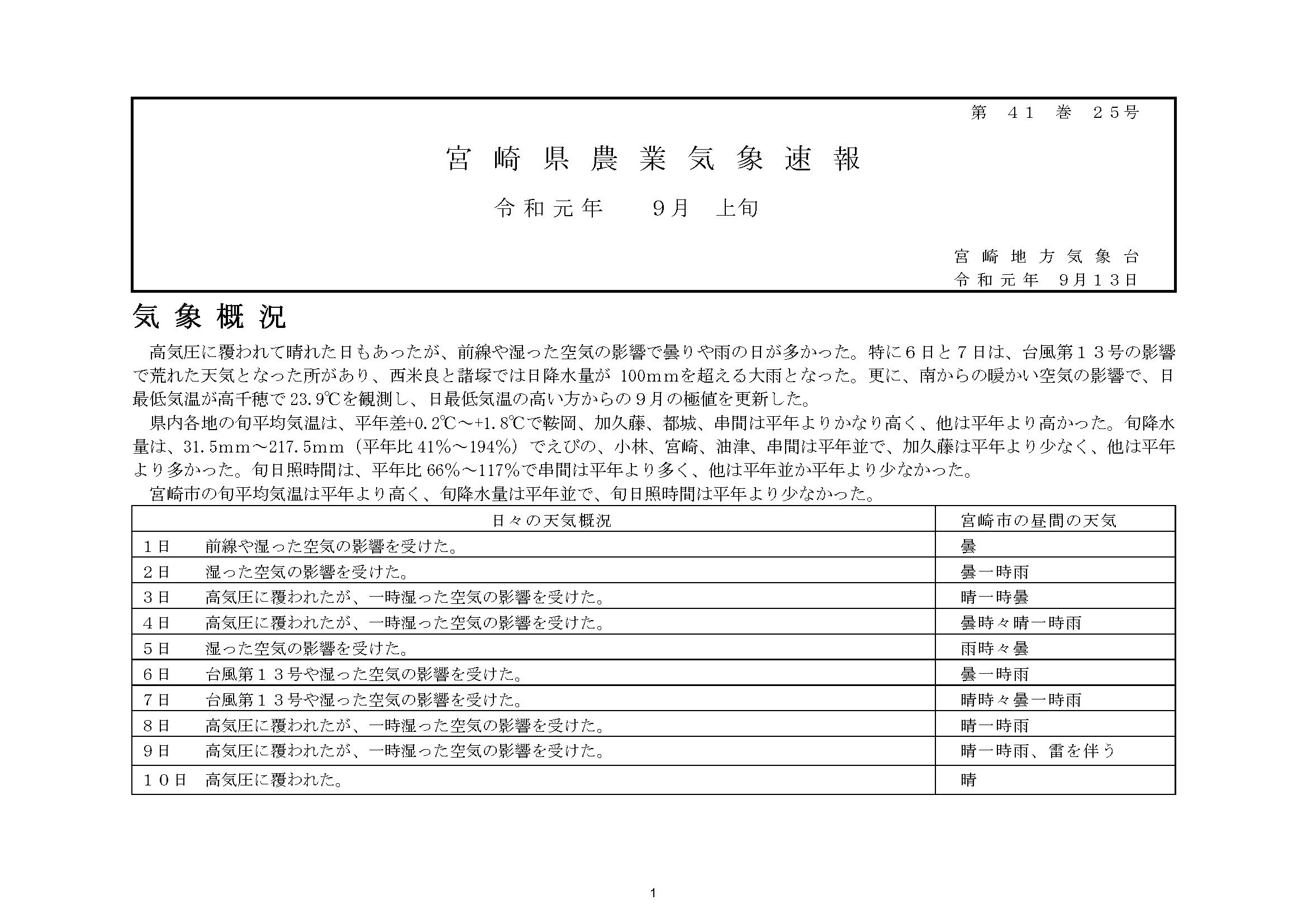 宮崎県農業気象速報令和元年9月上旬PDF