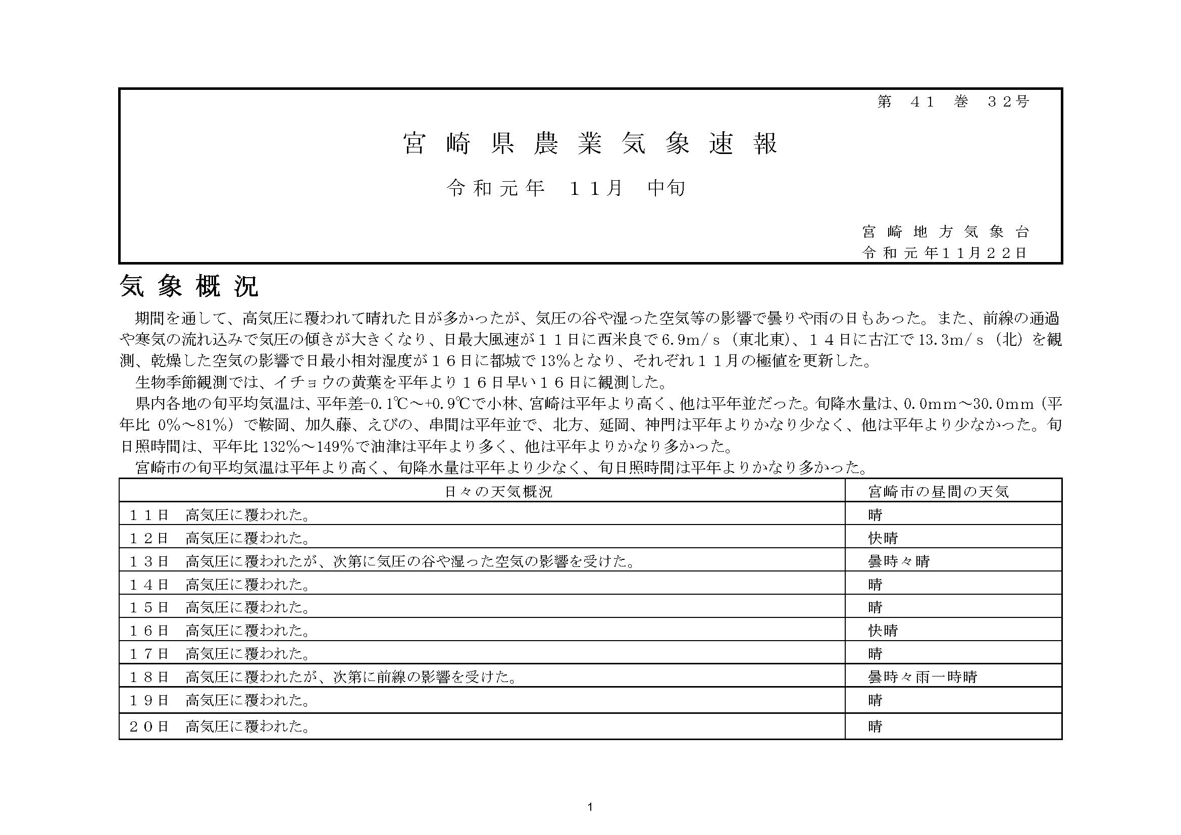 宮崎県農業気象速報令和元年10月中旬PDF