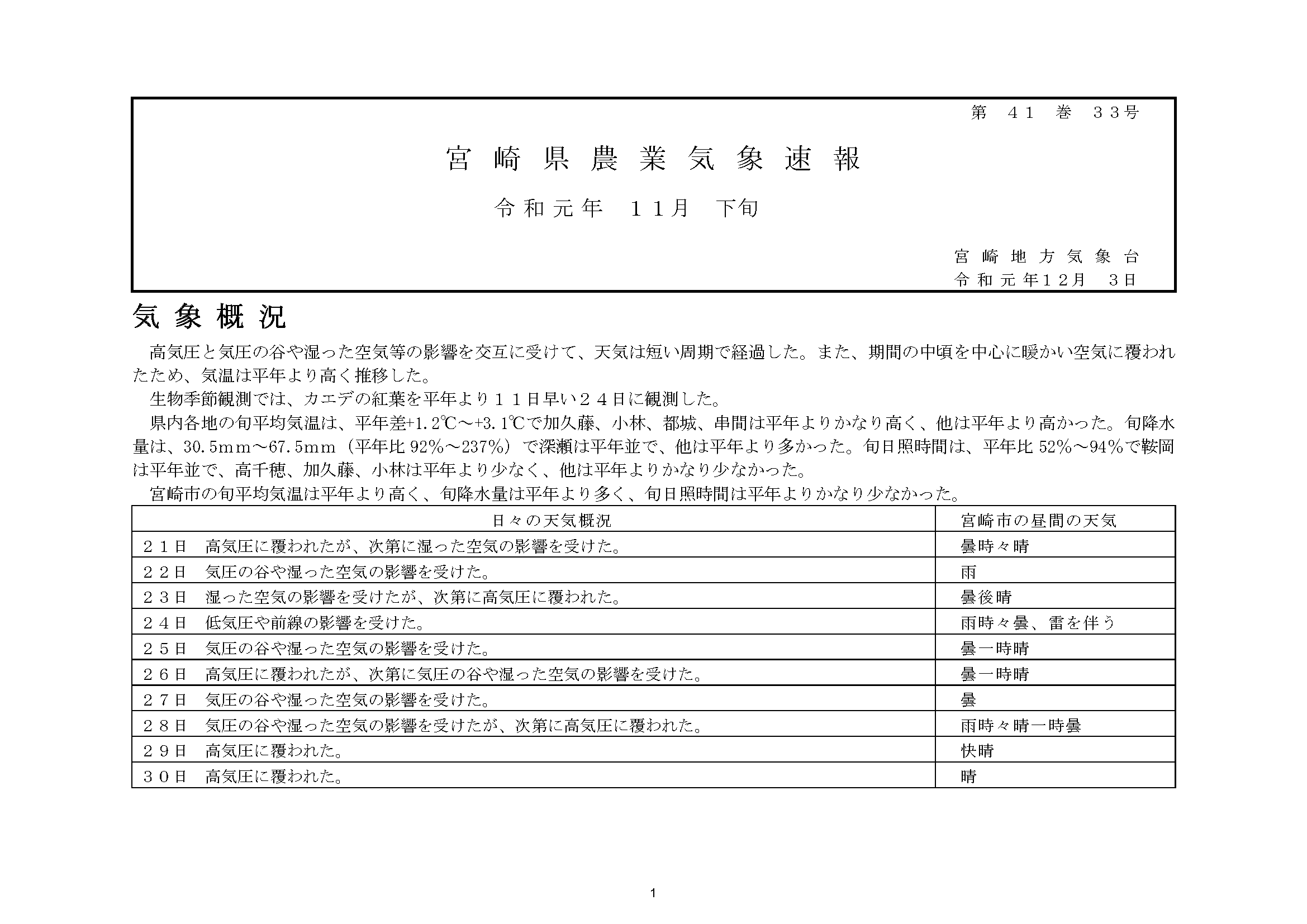 宮崎県農業気象速報令和元年11月下旬PDF