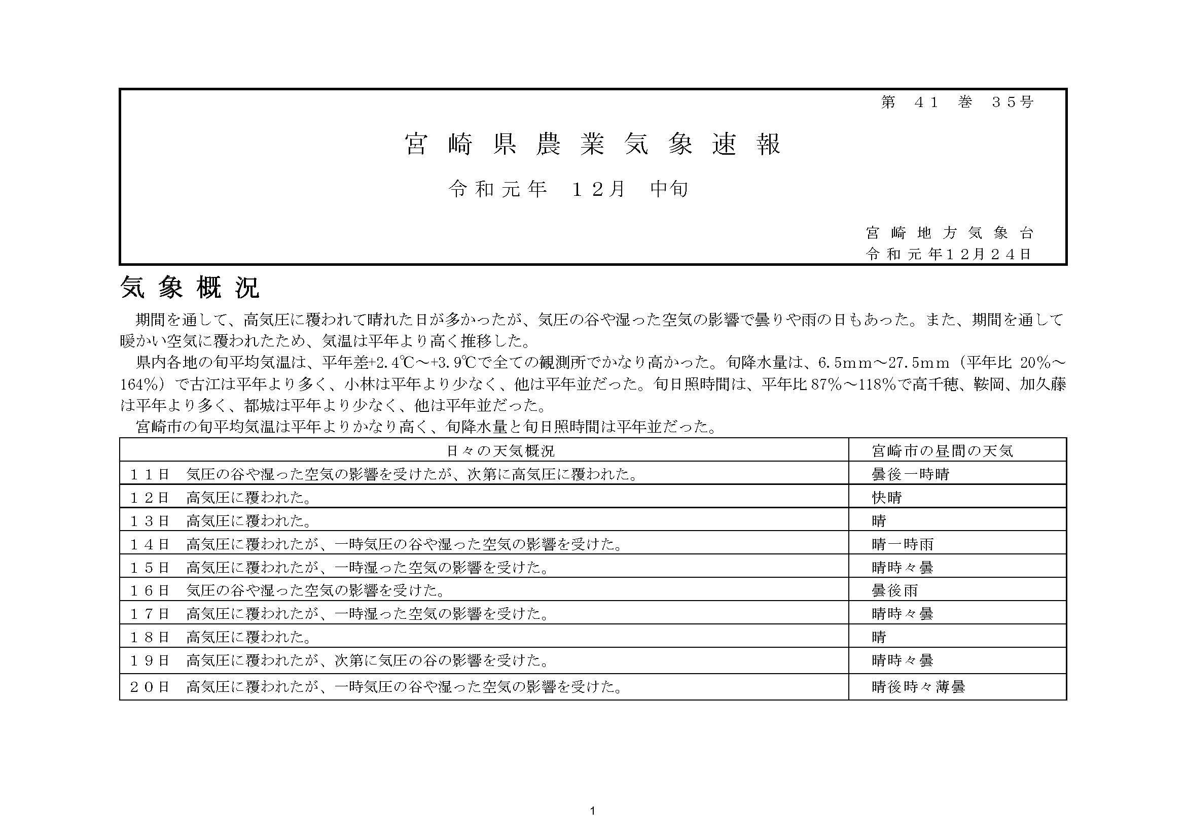 宮崎県農業気象速報令和元年12月中旬PDF