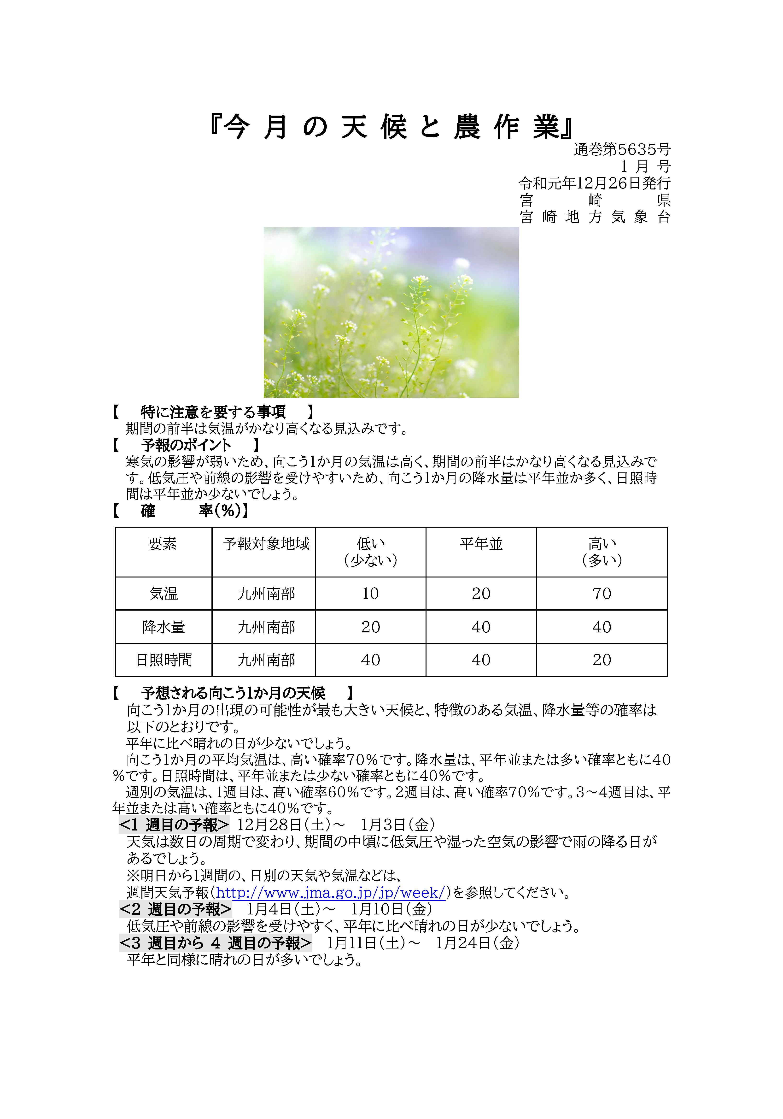 今月の天候と農作業2020年1月版