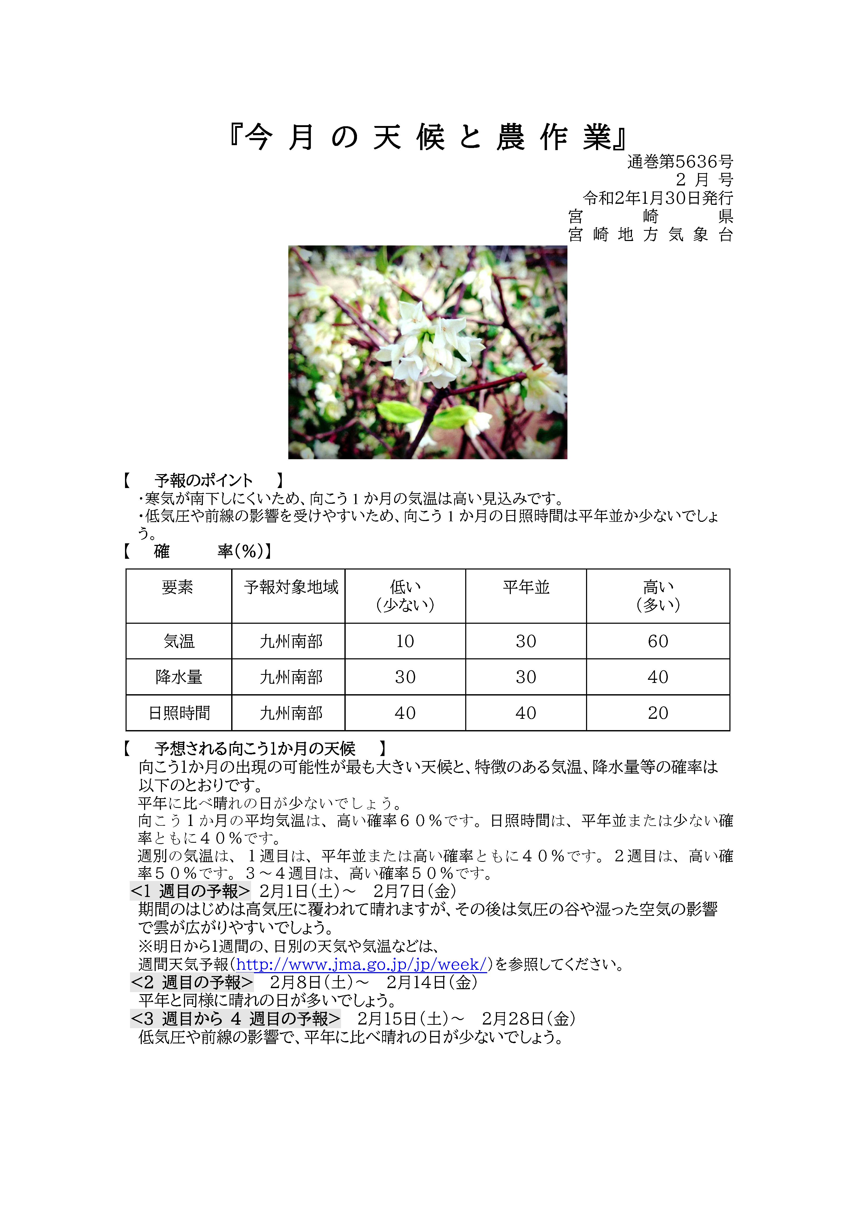 今月の天候と農作業2020年2月版