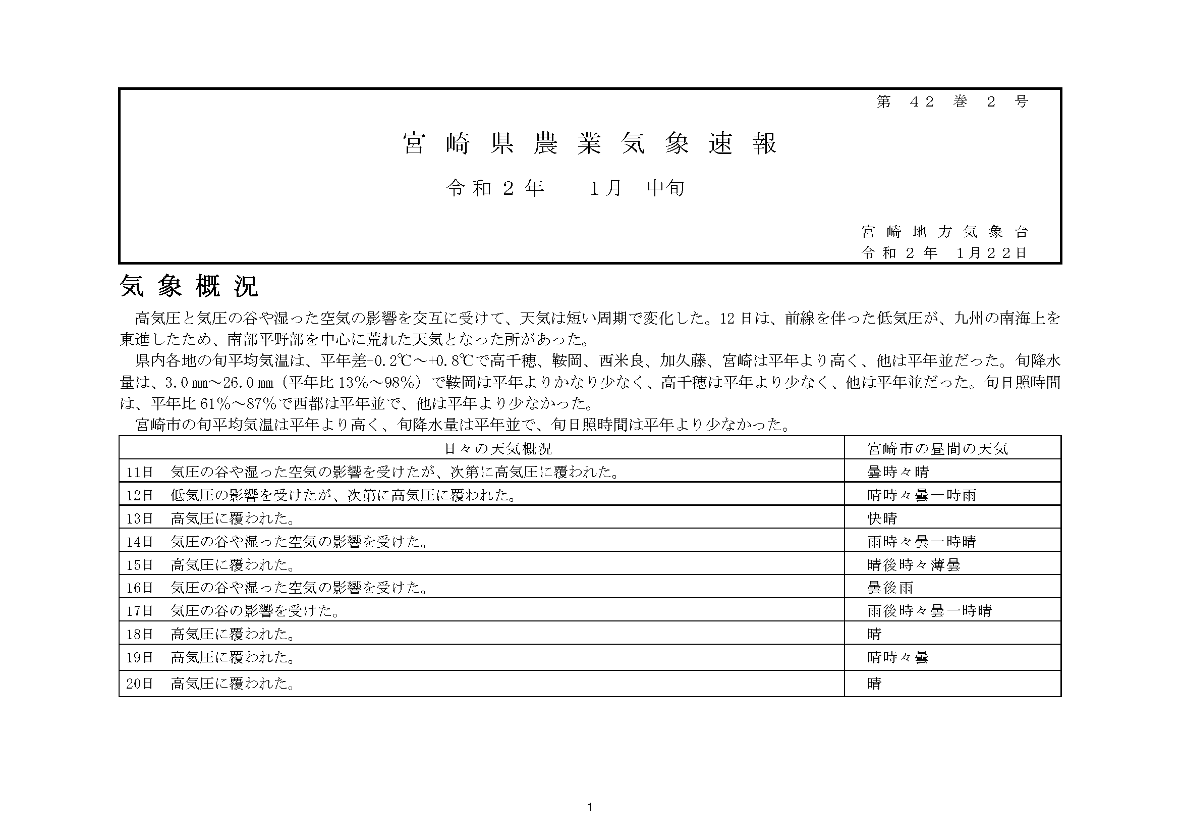 宮崎県農業気象速報令和2年1月中旬PDF