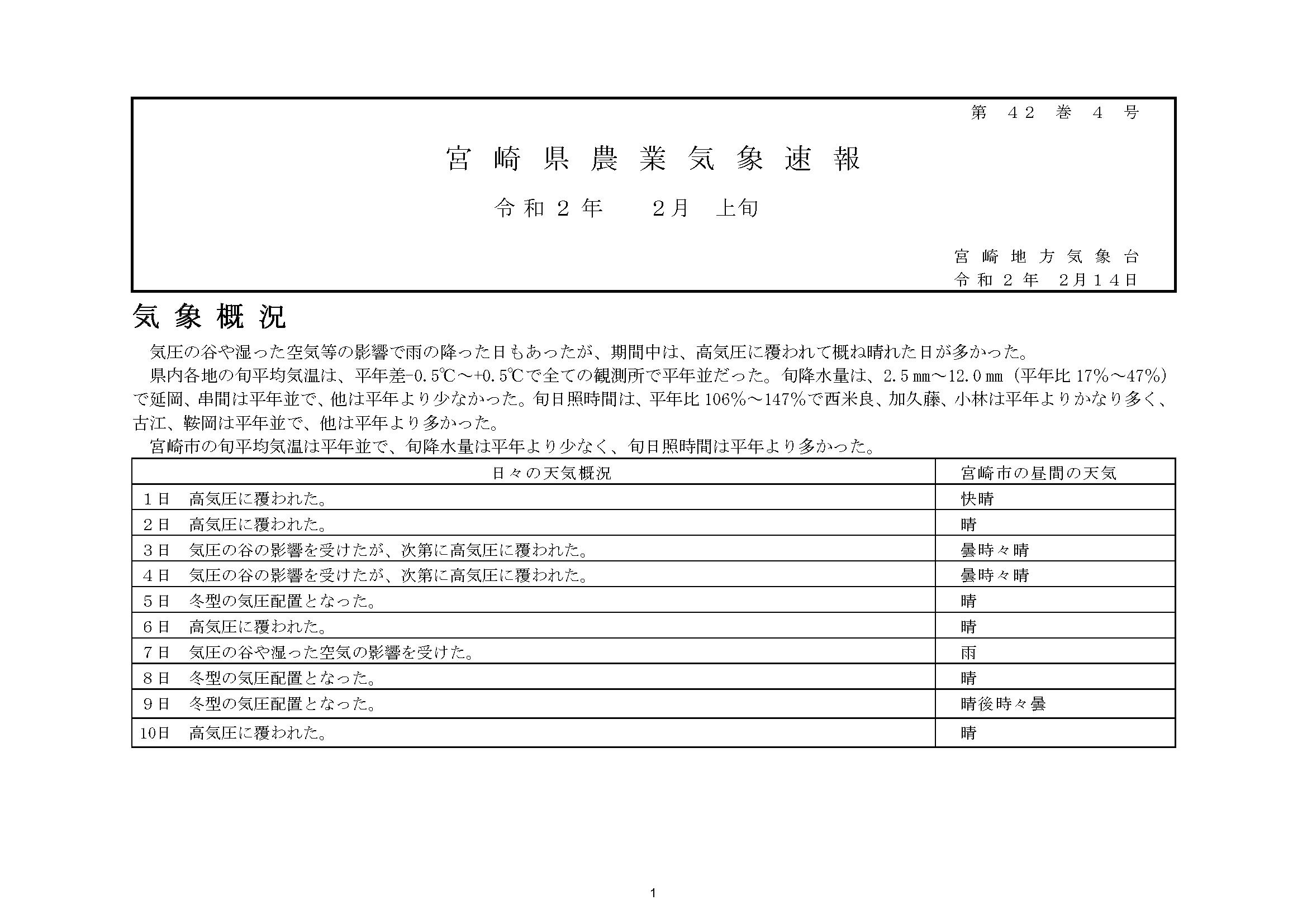 宮崎県農業気象速報令和2年2月上旬PDF