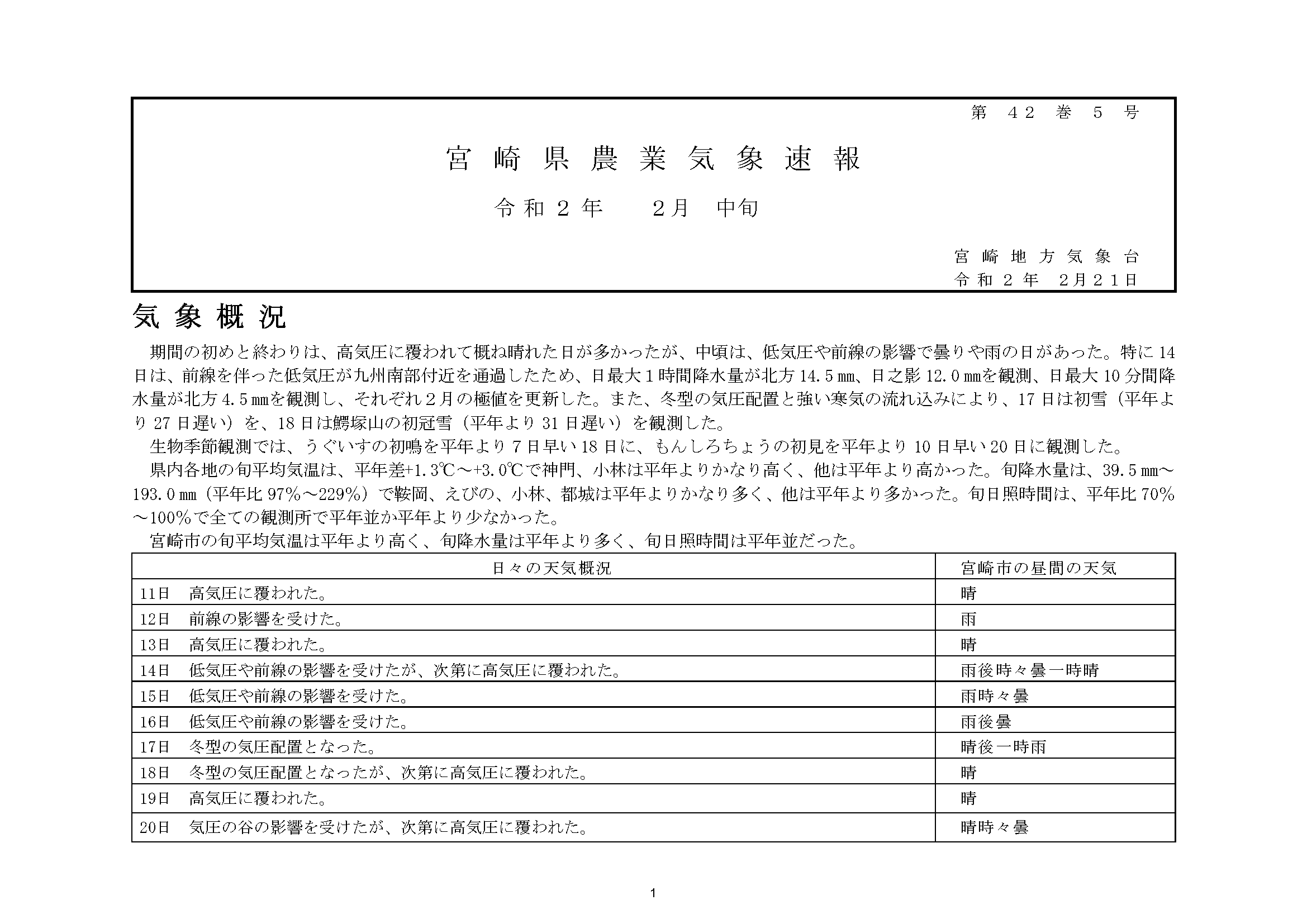 宮崎県農業気象速報令和2年2月中旬PDF