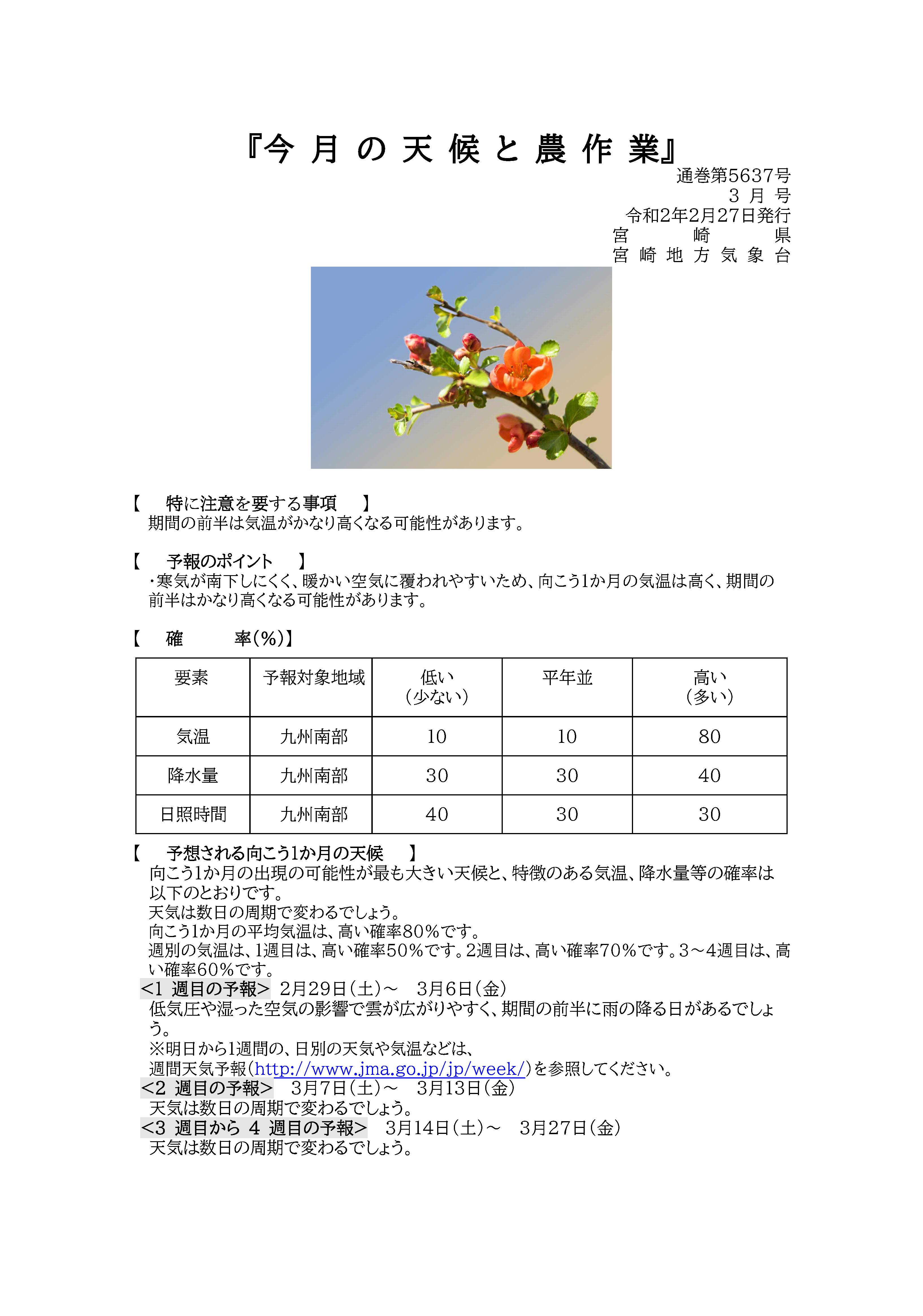 今月の天候と農作業2020年3月版