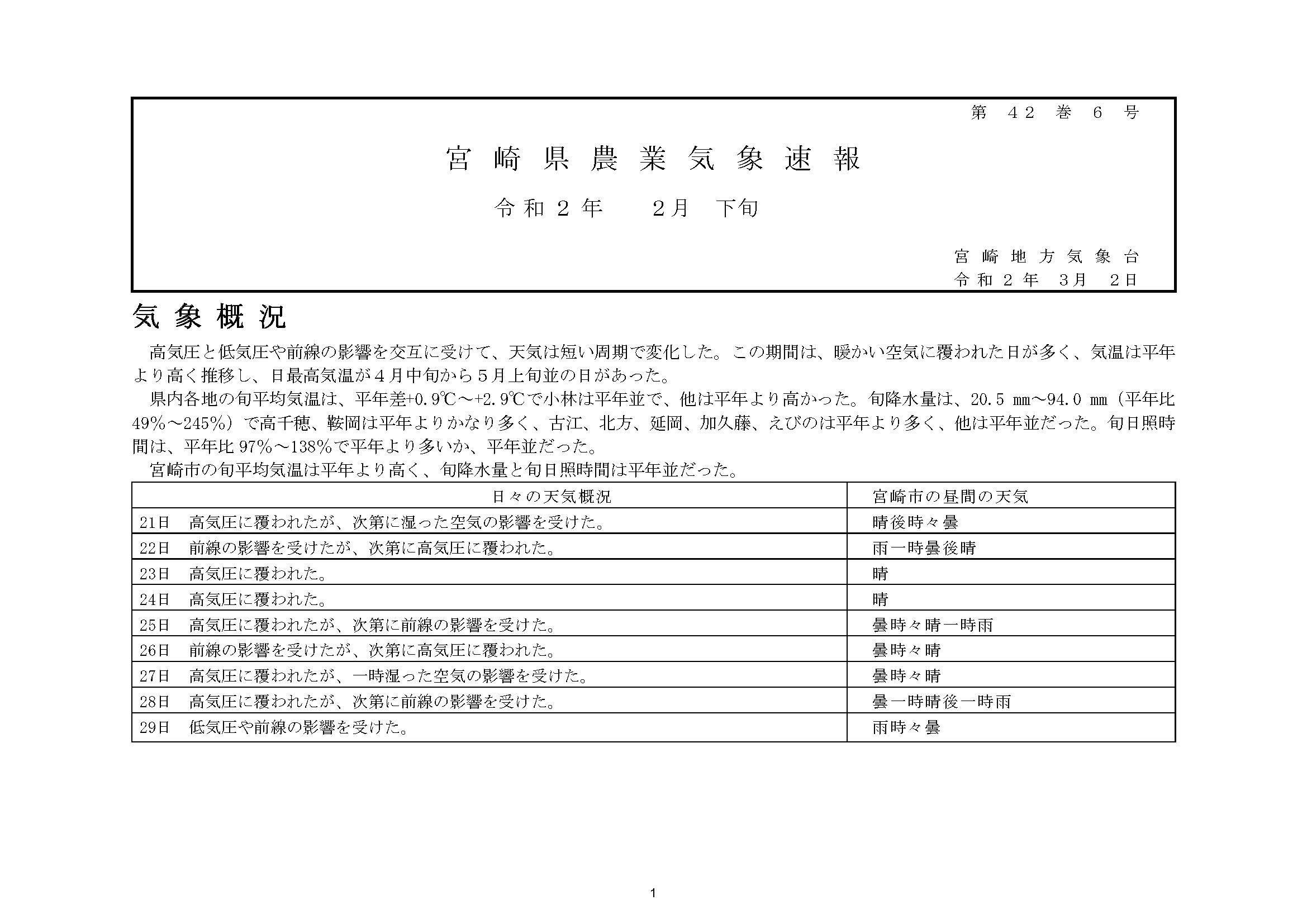 宮崎県農業気象速報令和2年2月下旬PDF
