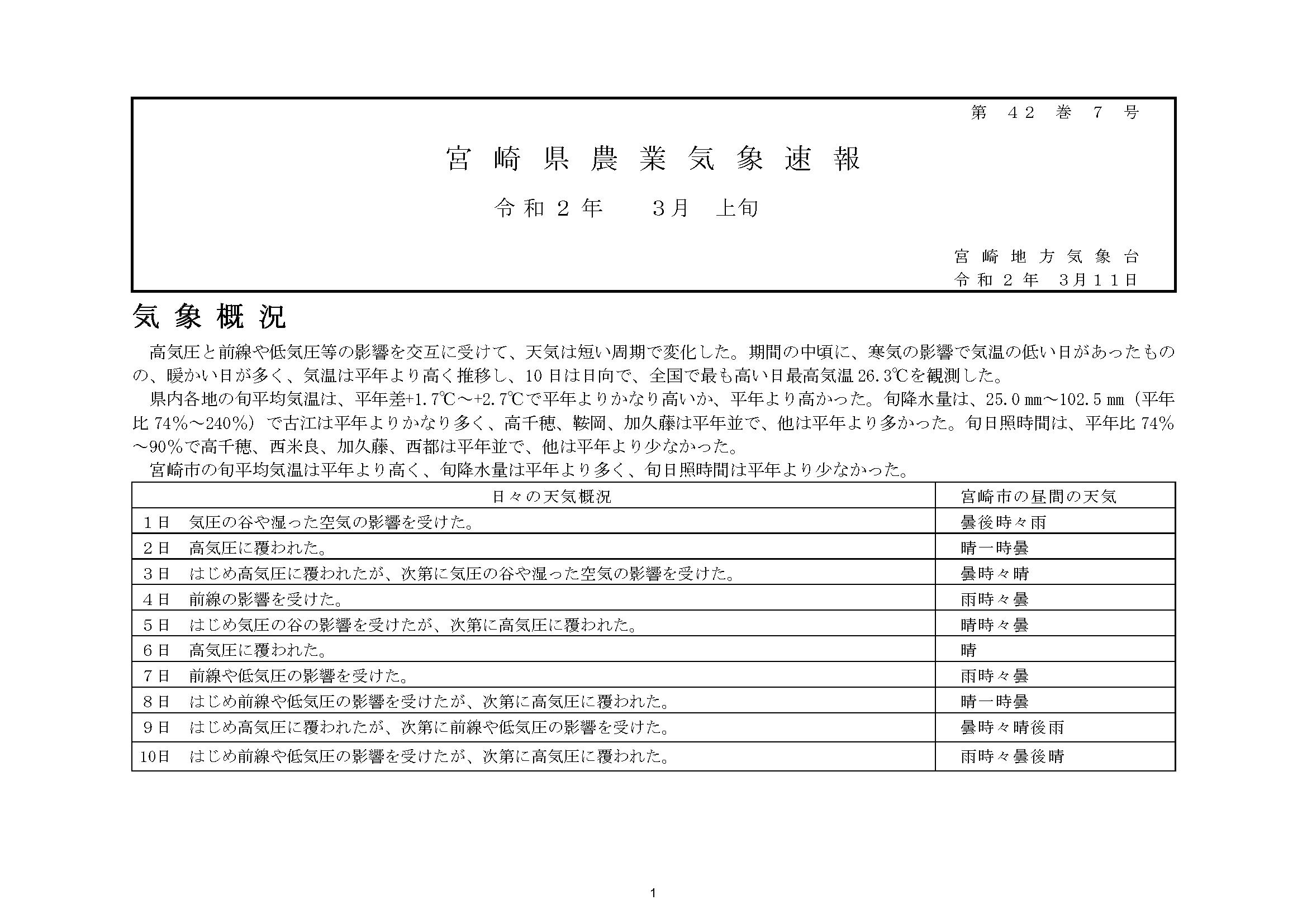 宮崎県農業気象速報令和2年3月上旬PDF