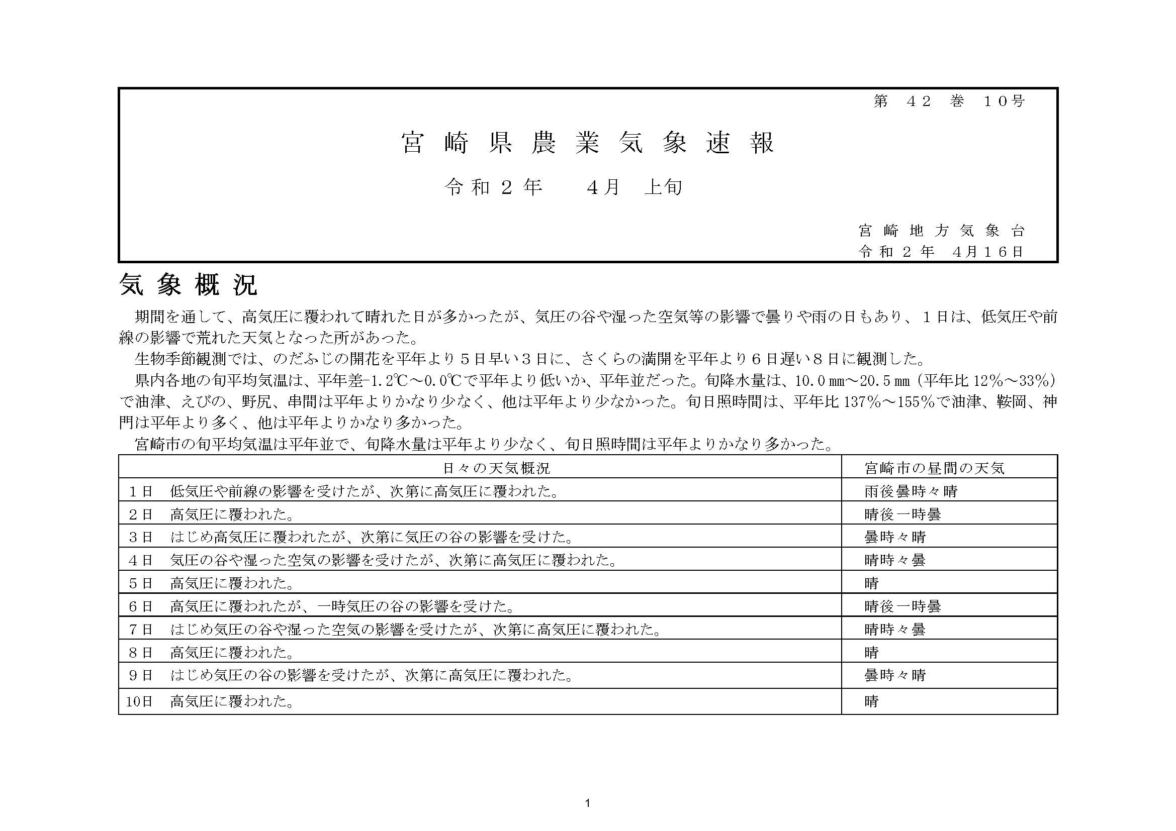 宮崎県農業気象速報令和2年4月上旬PDF