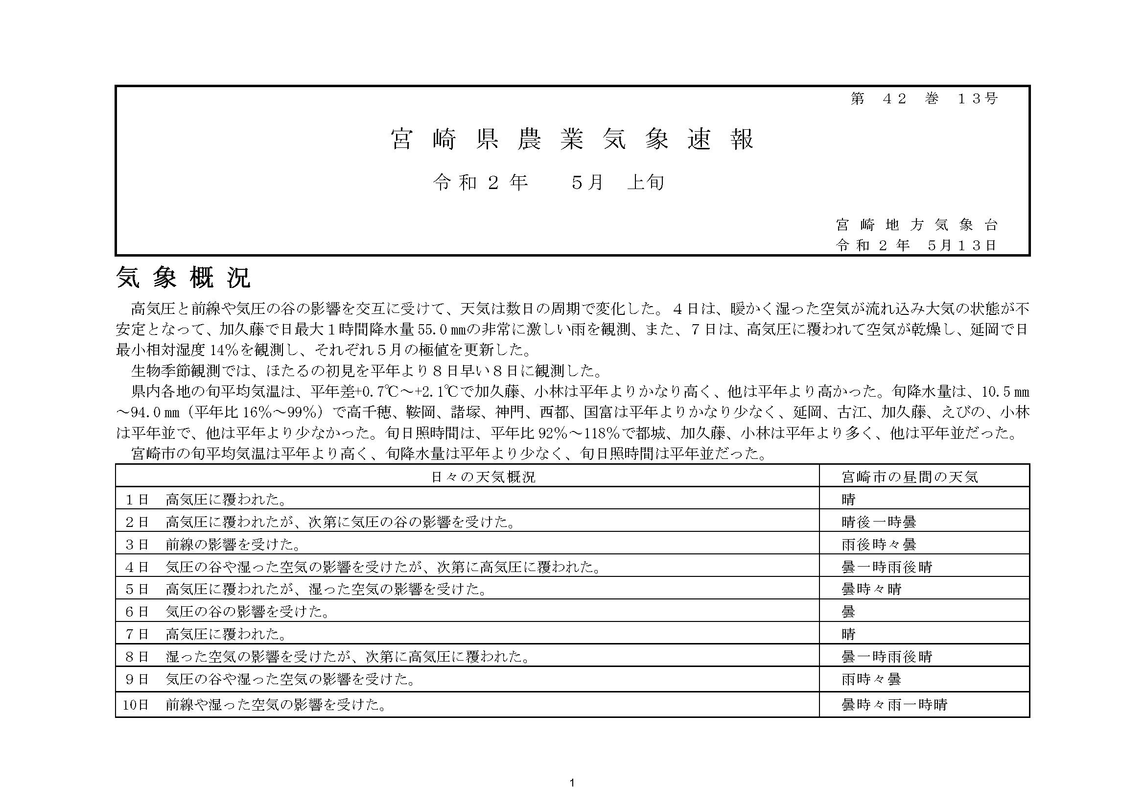 宮崎県農業気象速報令和2年5月上旬PDF