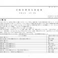 詳細PDF 詳細は、画像をクリックしてください。PDFが開きます。 概要 第42巻14号 宮崎県農業気象速報 令和2年5月中旬 宮崎地方気象台 令和2 年 5月25日 気象概況 期間の初めと終わりは、高気圧に覆われて晴れ […]