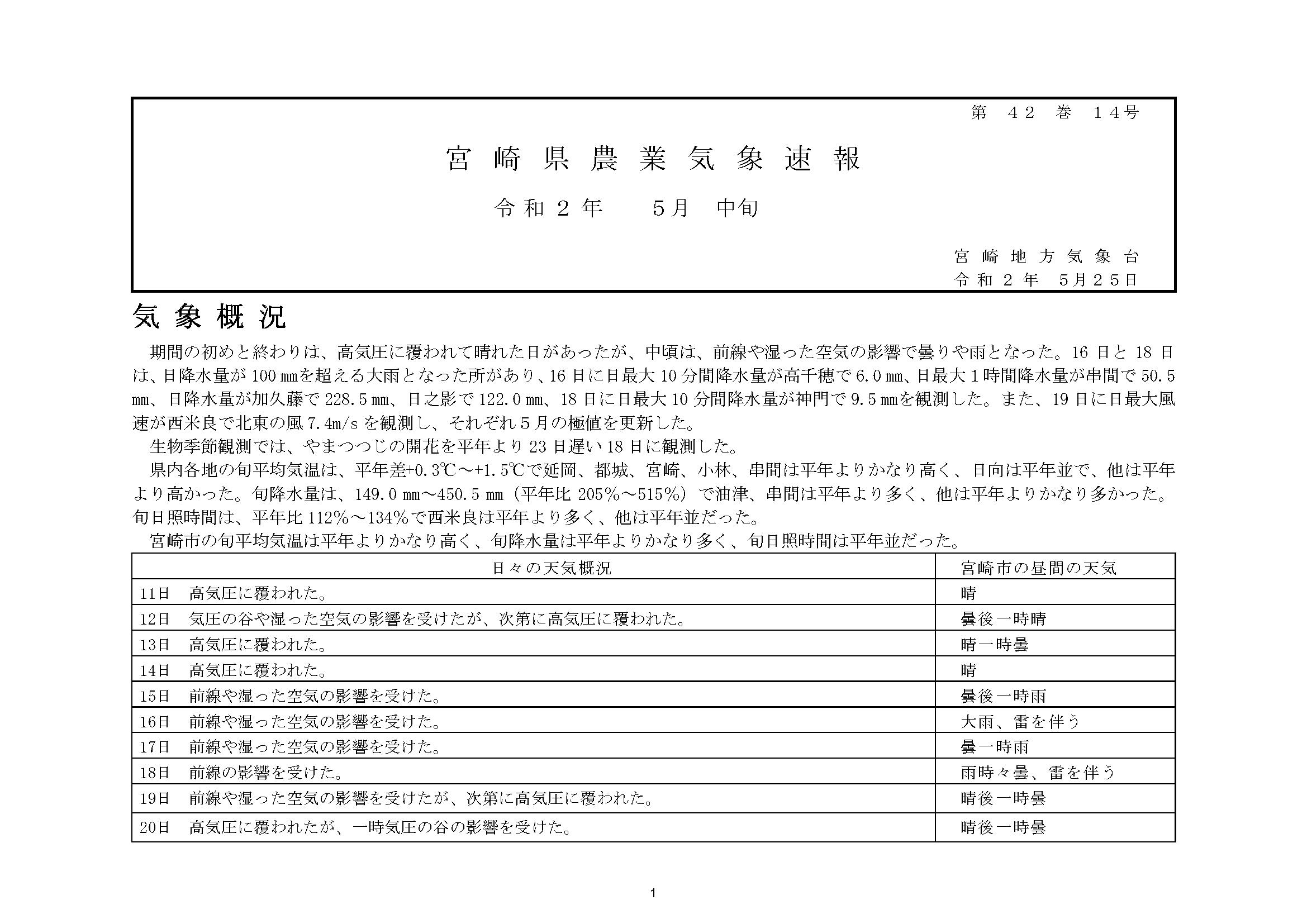 宮崎県農業気象速報令和2年5月中旬PDF