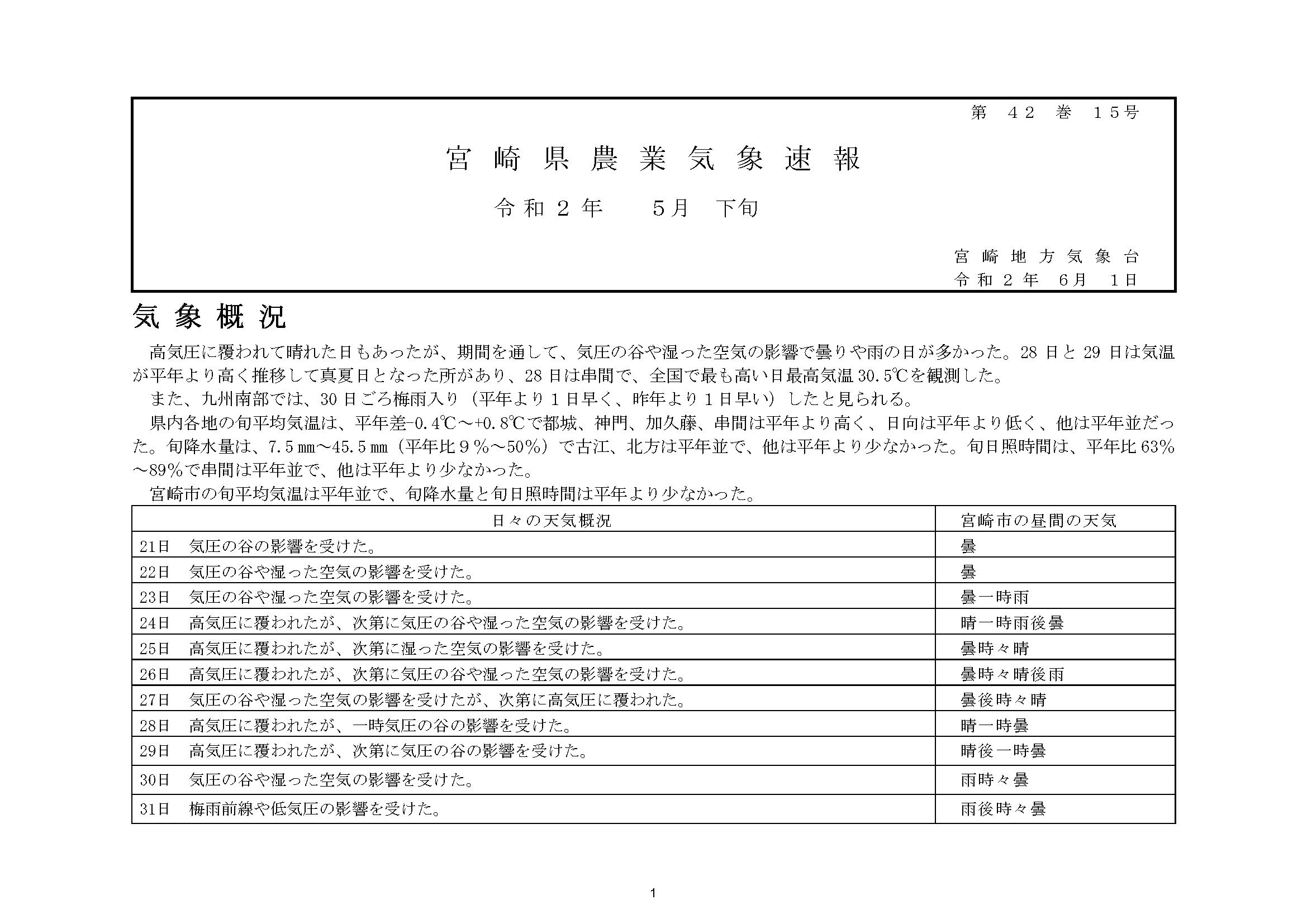 宮崎県農業気象速報令和2年5月下旬PDF