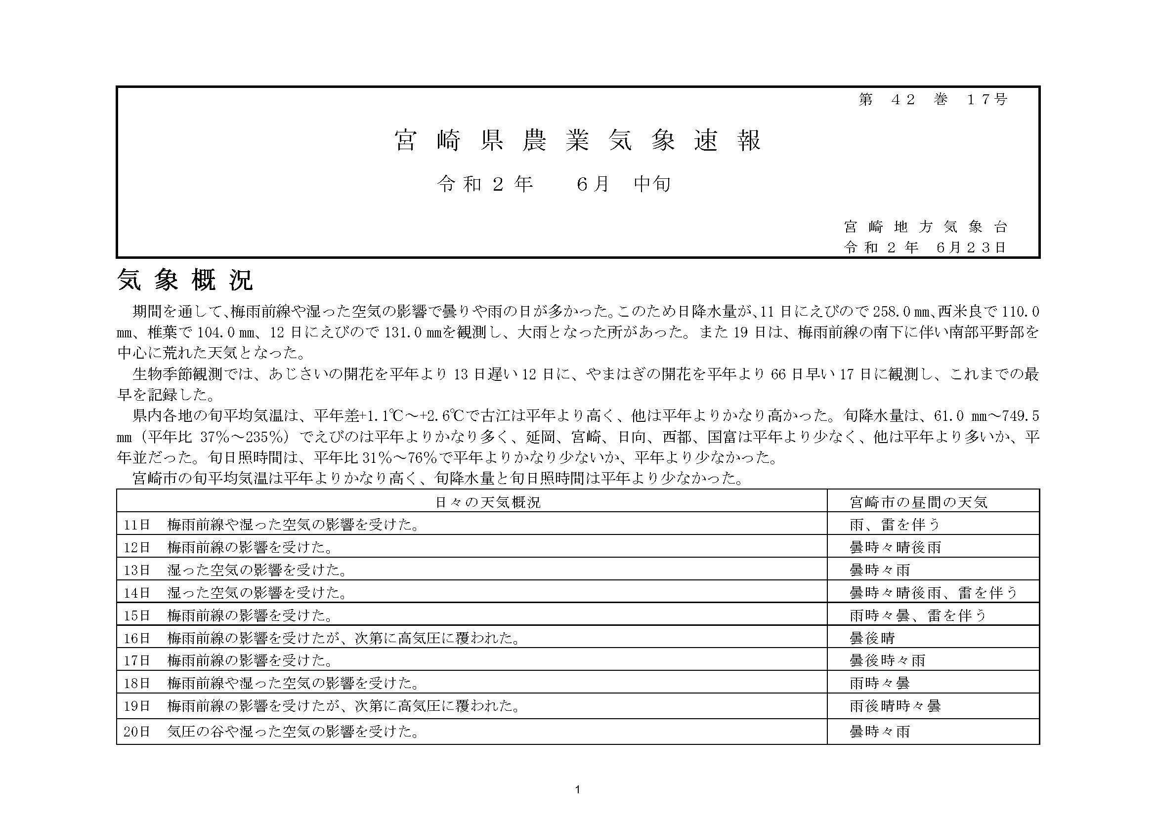 宮崎県農業気象速報令和2年6月中旬PDF