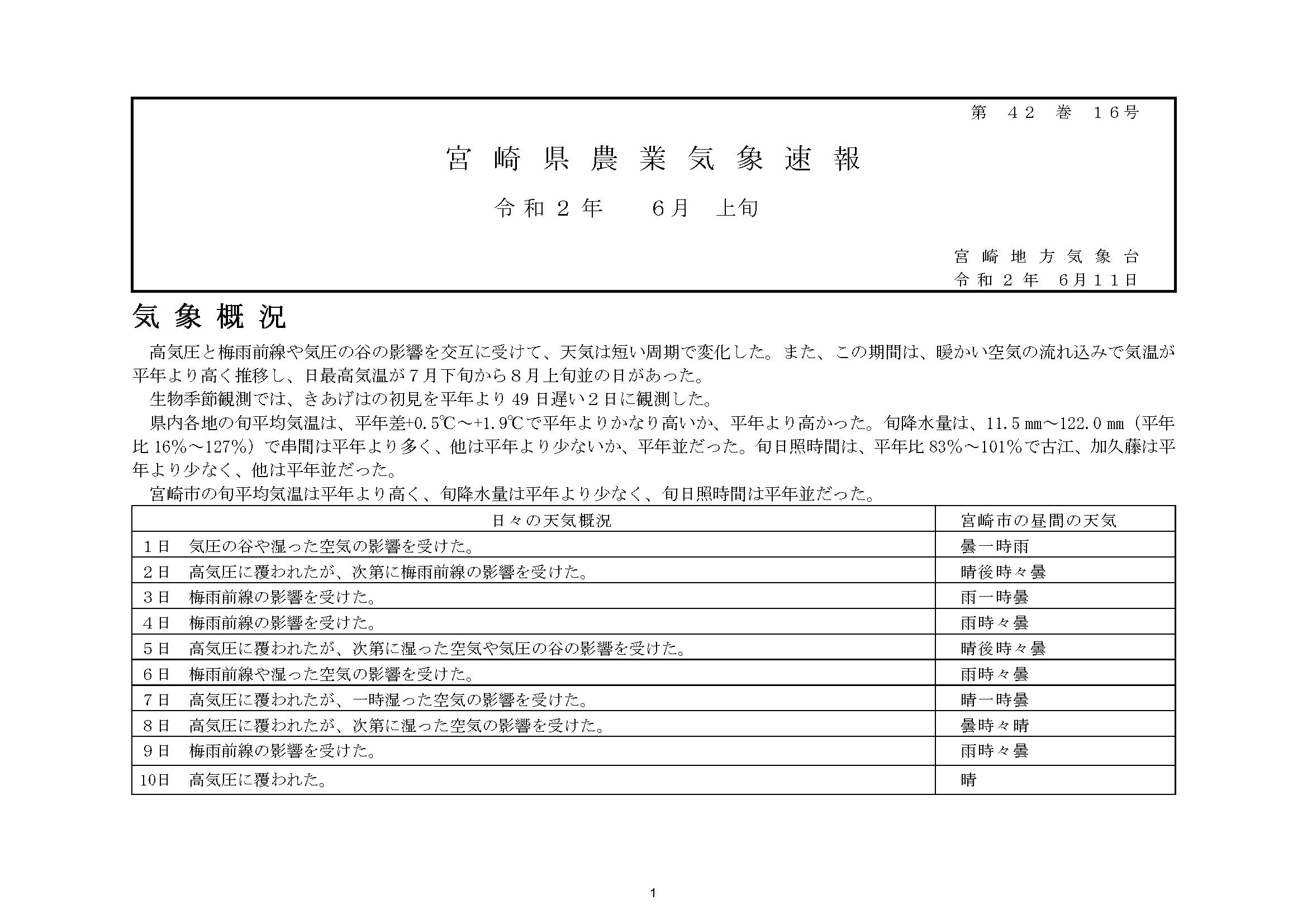 宮崎県農業気象速報令和2年6月上旬PDF
