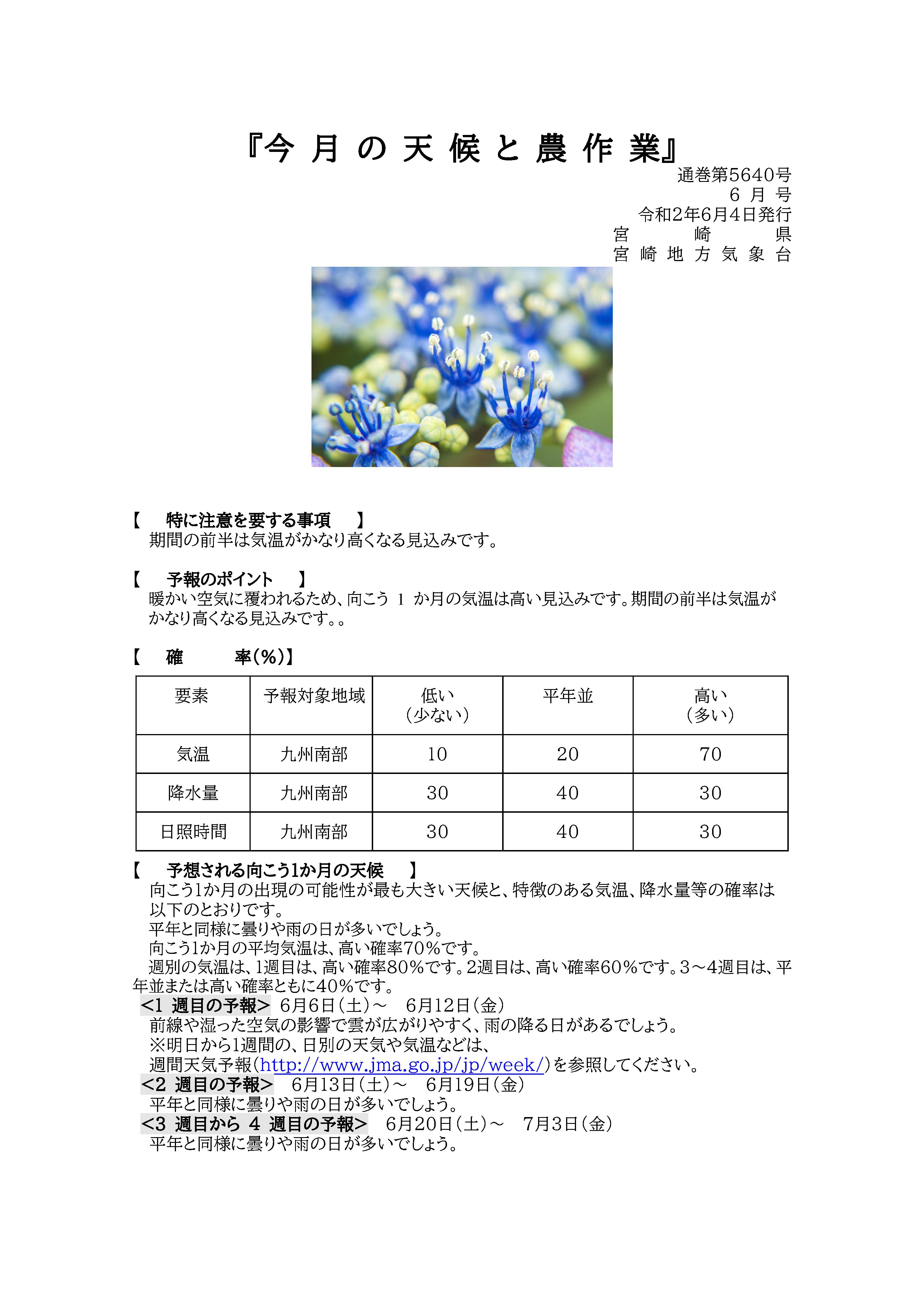 今月の天候と農作業2020年6月版