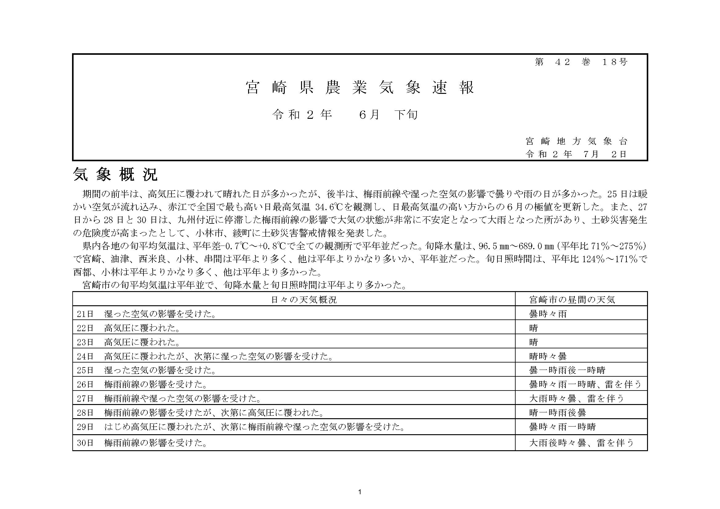宮崎県農業気象速報令和2年6月下旬PDF