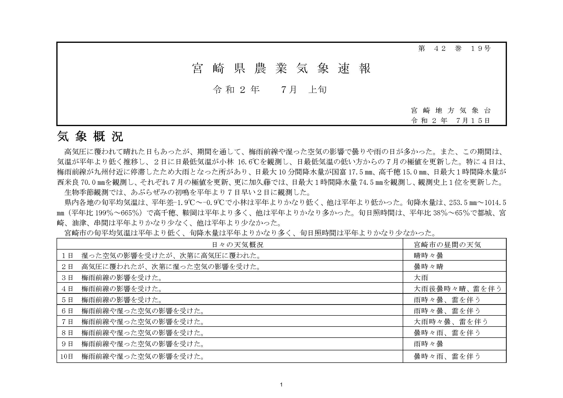 宮崎県農業気象速報令和2年7月上旬PDF
