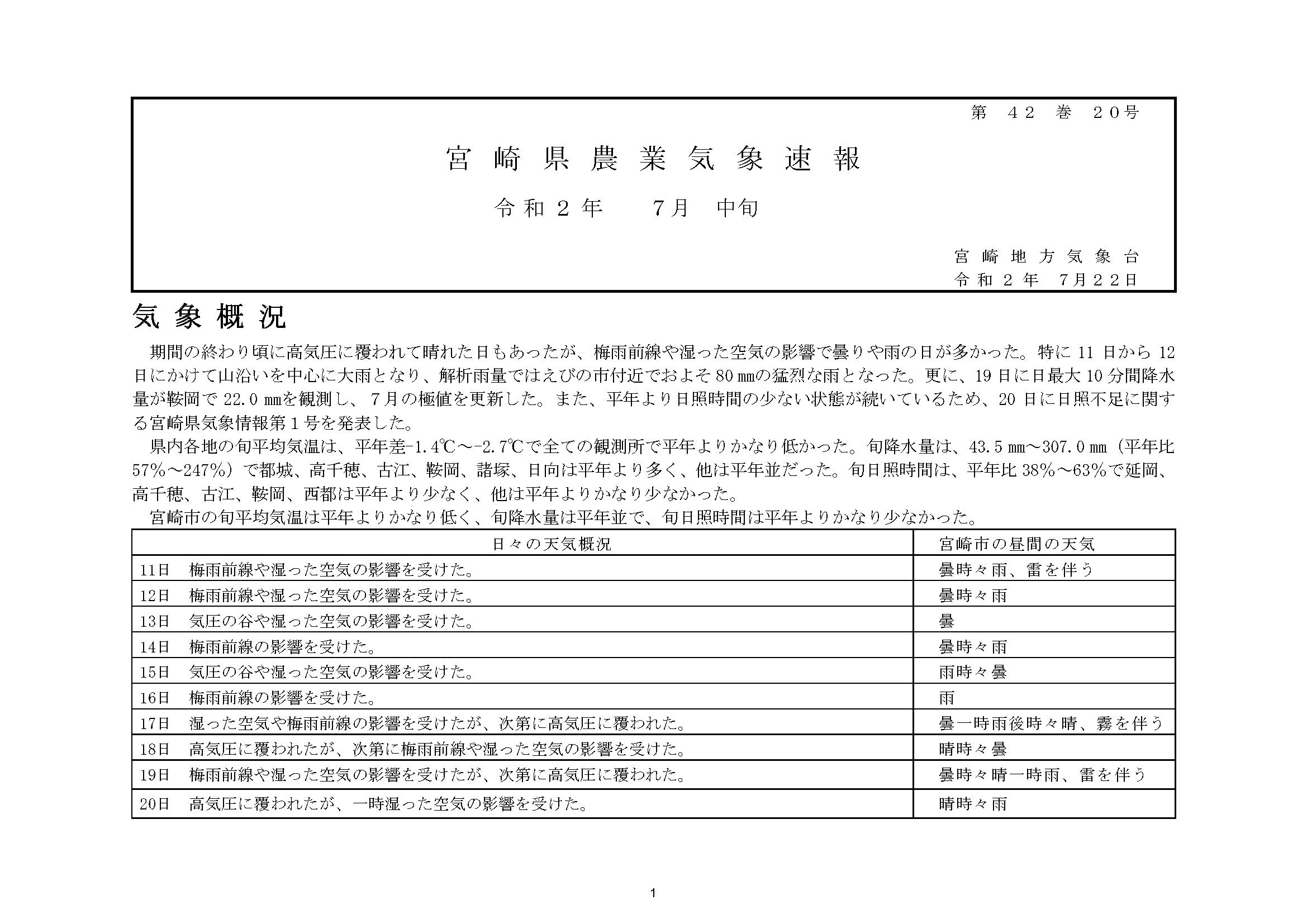 宮崎県農業気象速報令和2年7月中旬PDF
