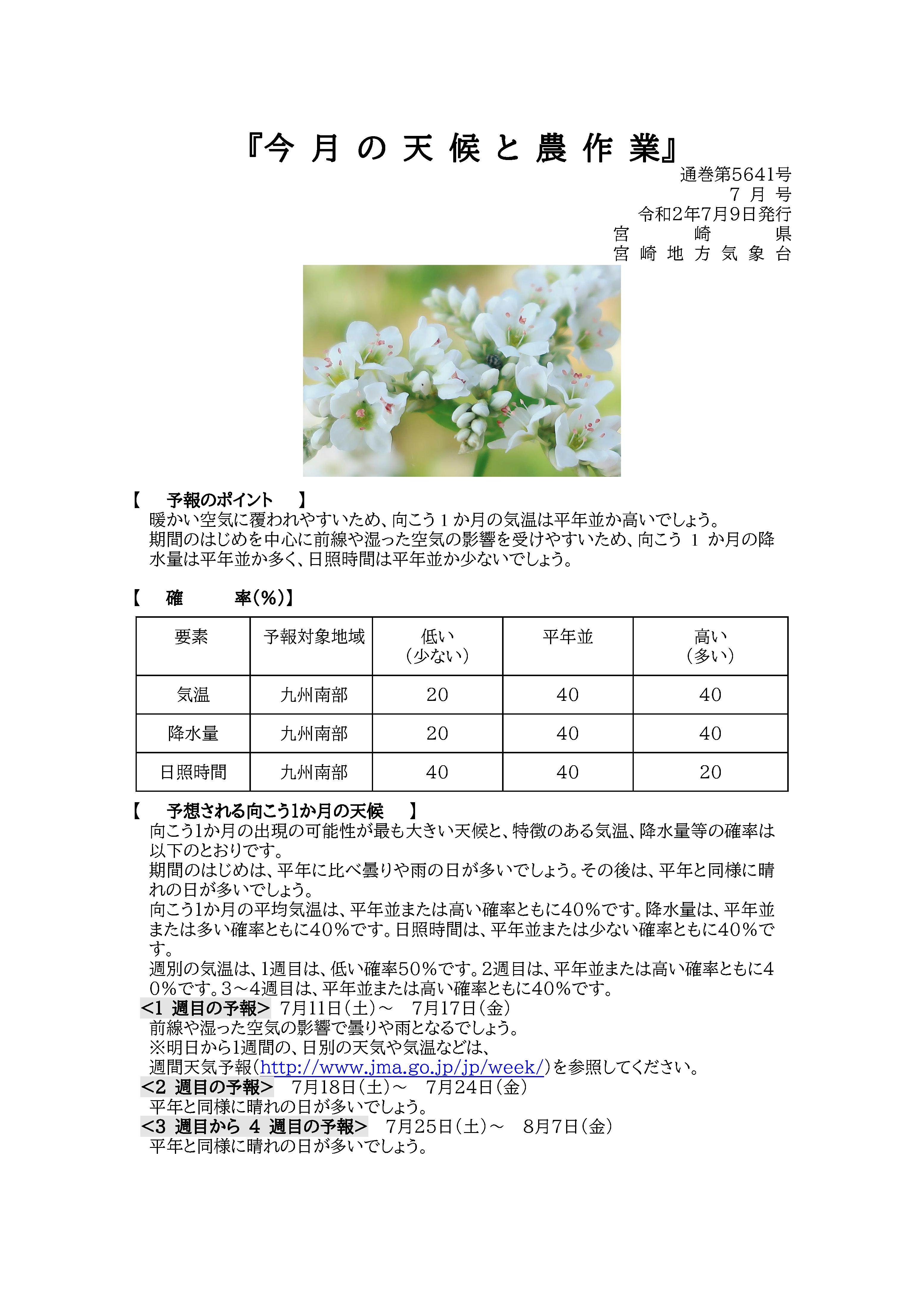 今月の天候と農作業2020年7月版