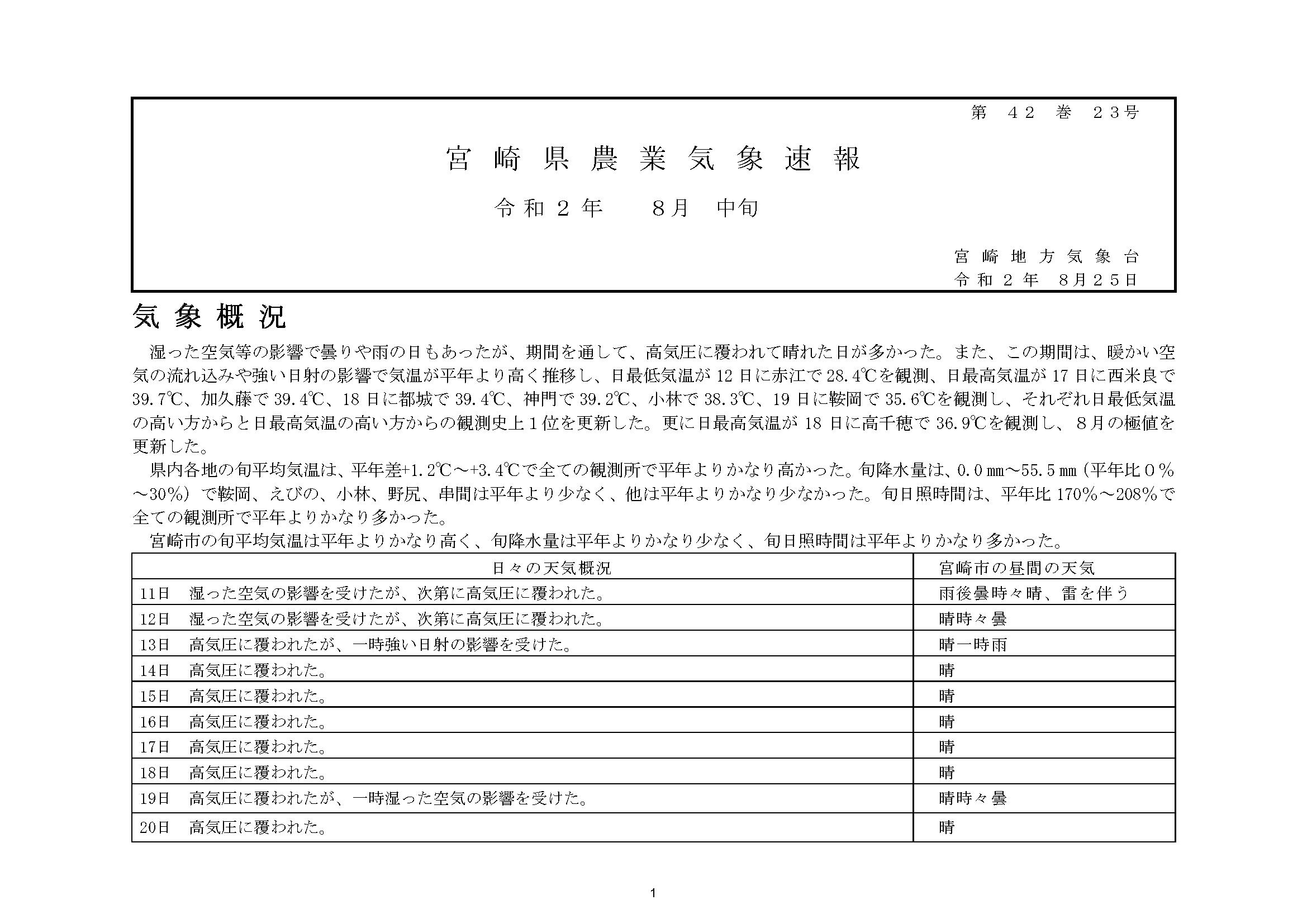 宮崎県農業気象速報令和2年8月中旬PDF