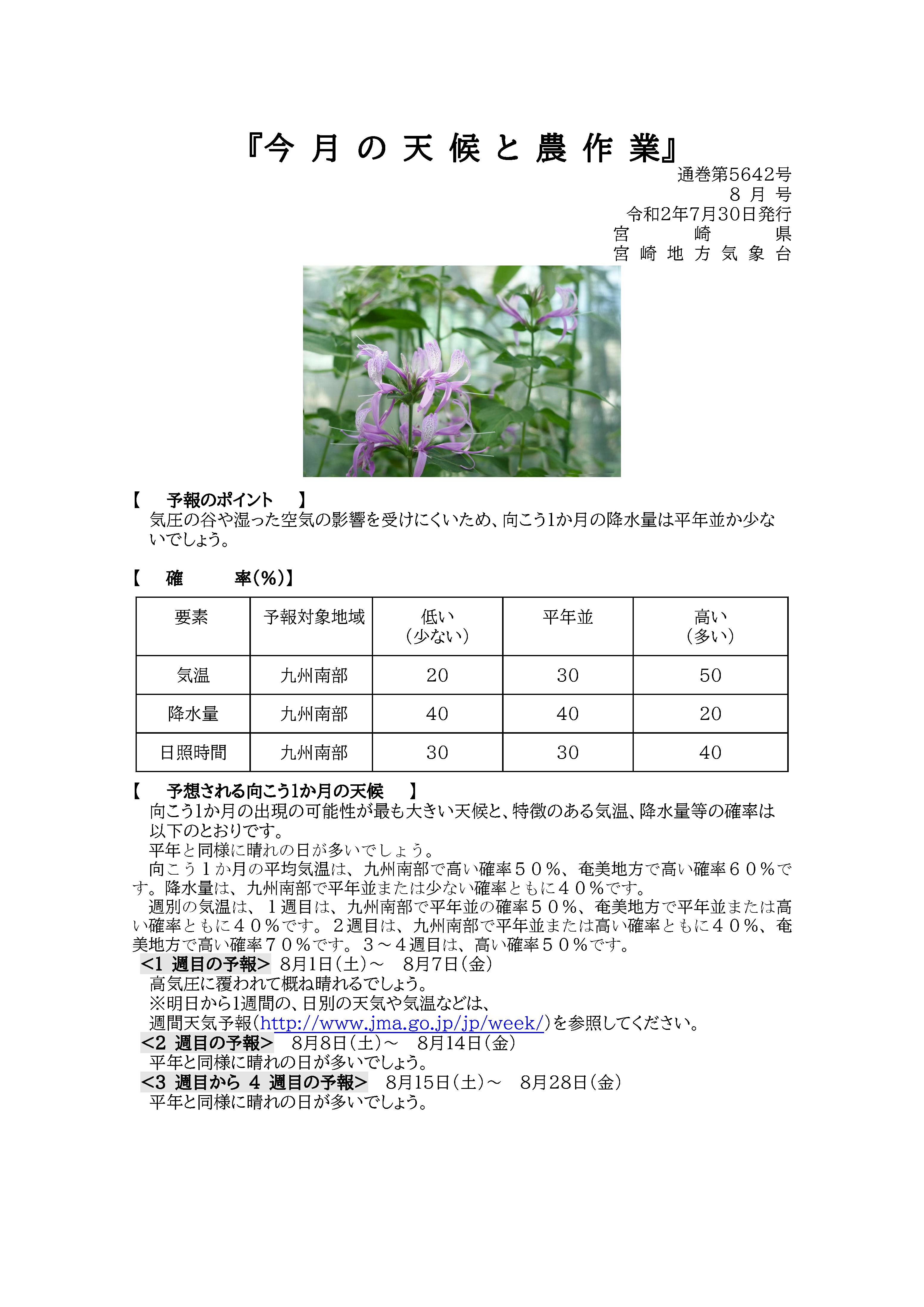 今月の天候と農作業2020年8月版