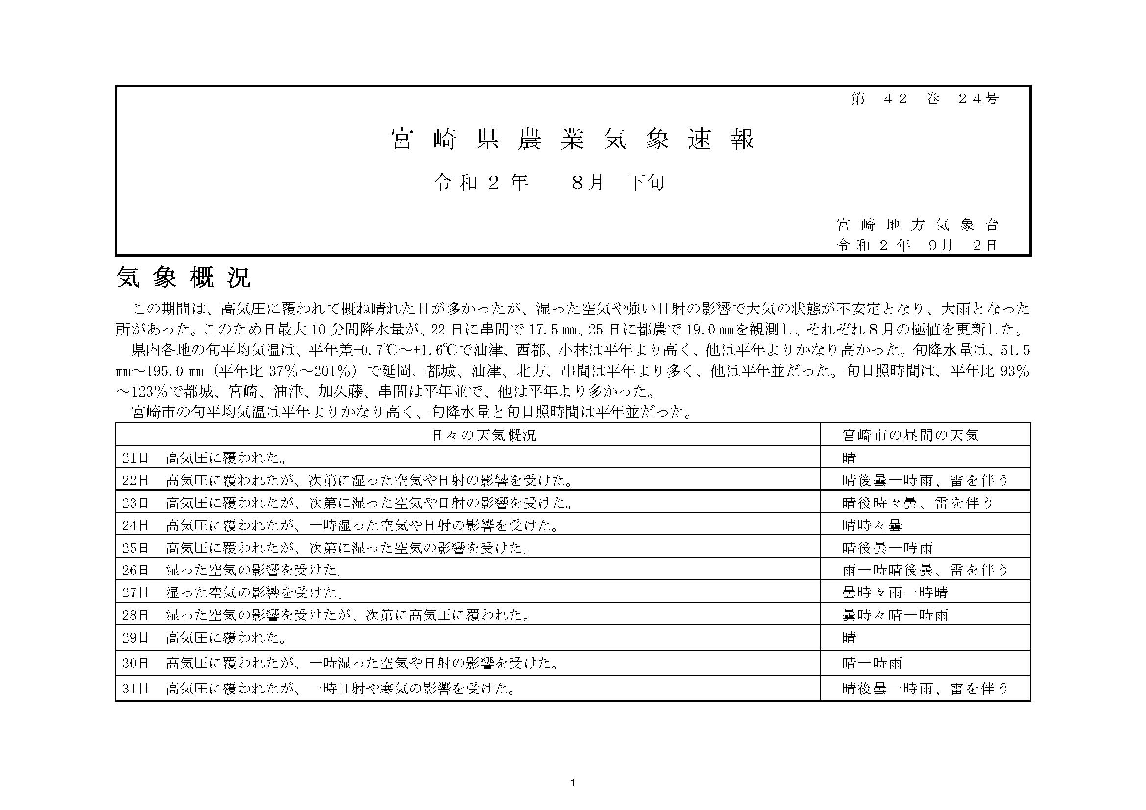 宮崎県農業気象速報令和2年8月下旬PDF
