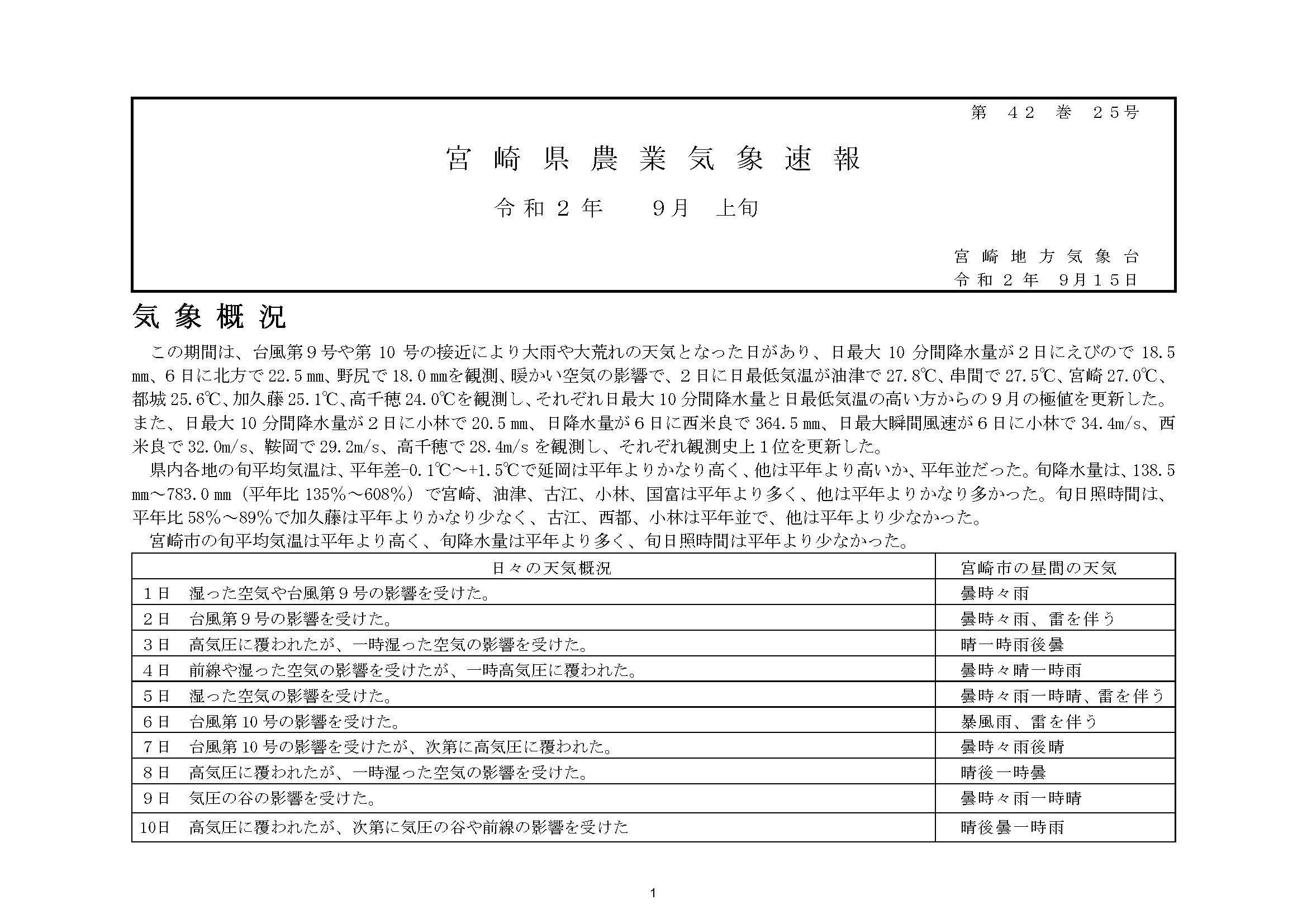 宮崎県農業気象速報令和2年9月上旬PDF