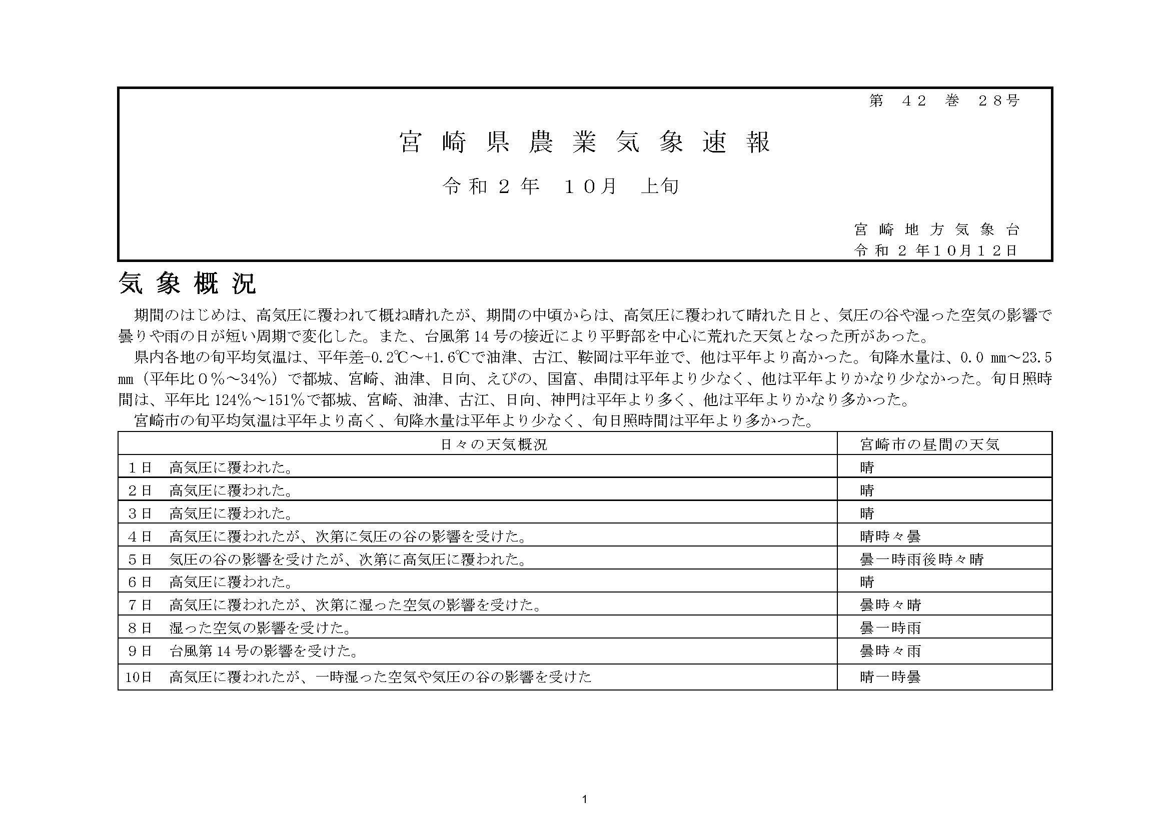 宮崎県農業気象速報令和2年10月上旬PDF