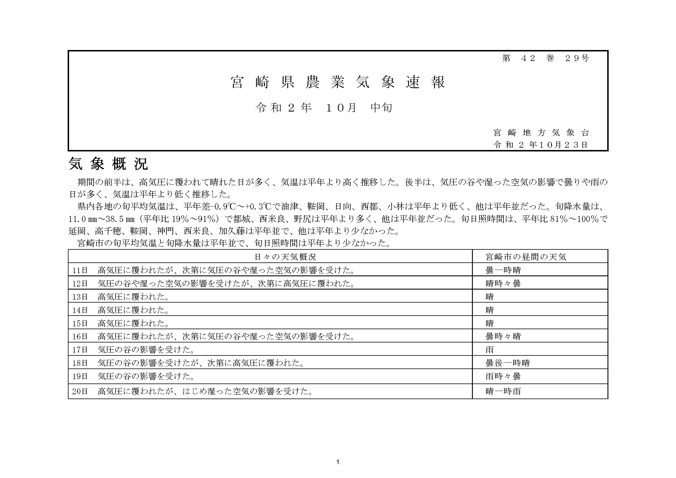 宮崎県農業気象速報令和2年10月中旬PDF