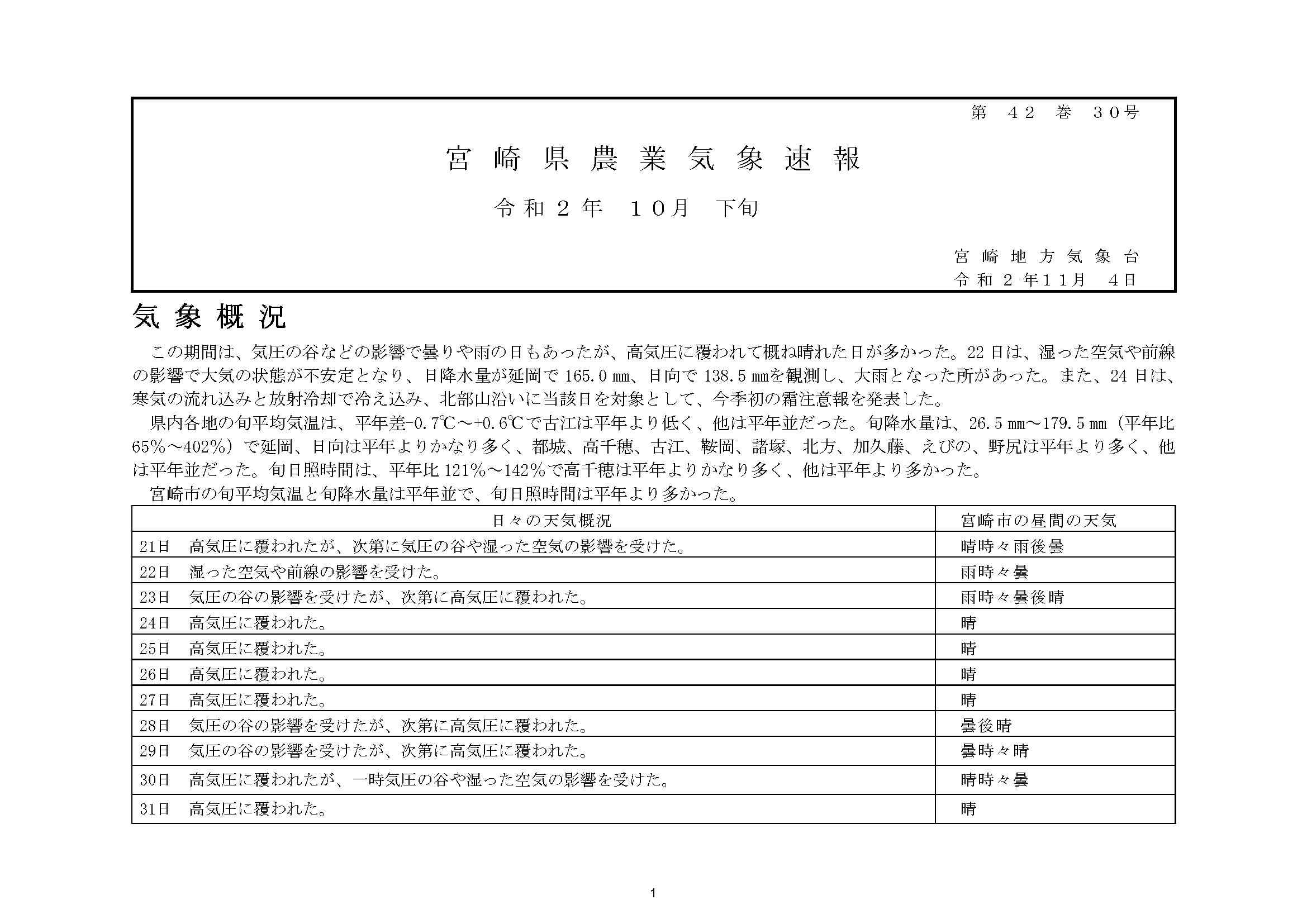 宮崎県農業気象速報令和2年10月下旬PDF