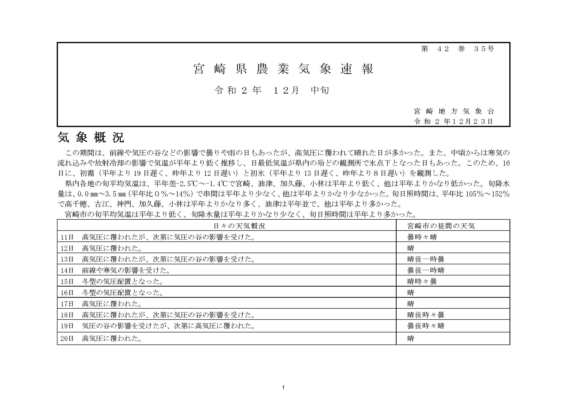 宮崎県農業気象速報令和2年12月中旬PDF