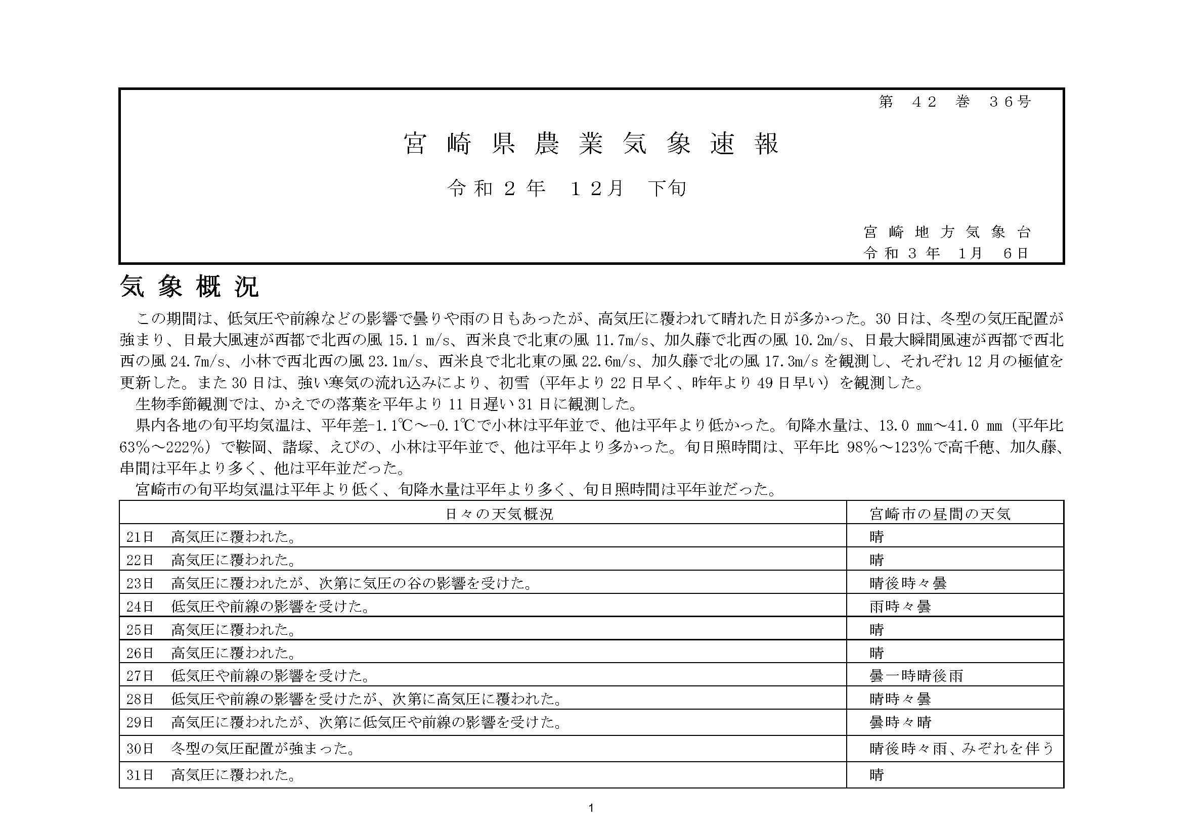 宮崎県農業気象速報令和2年11月下旬PDF