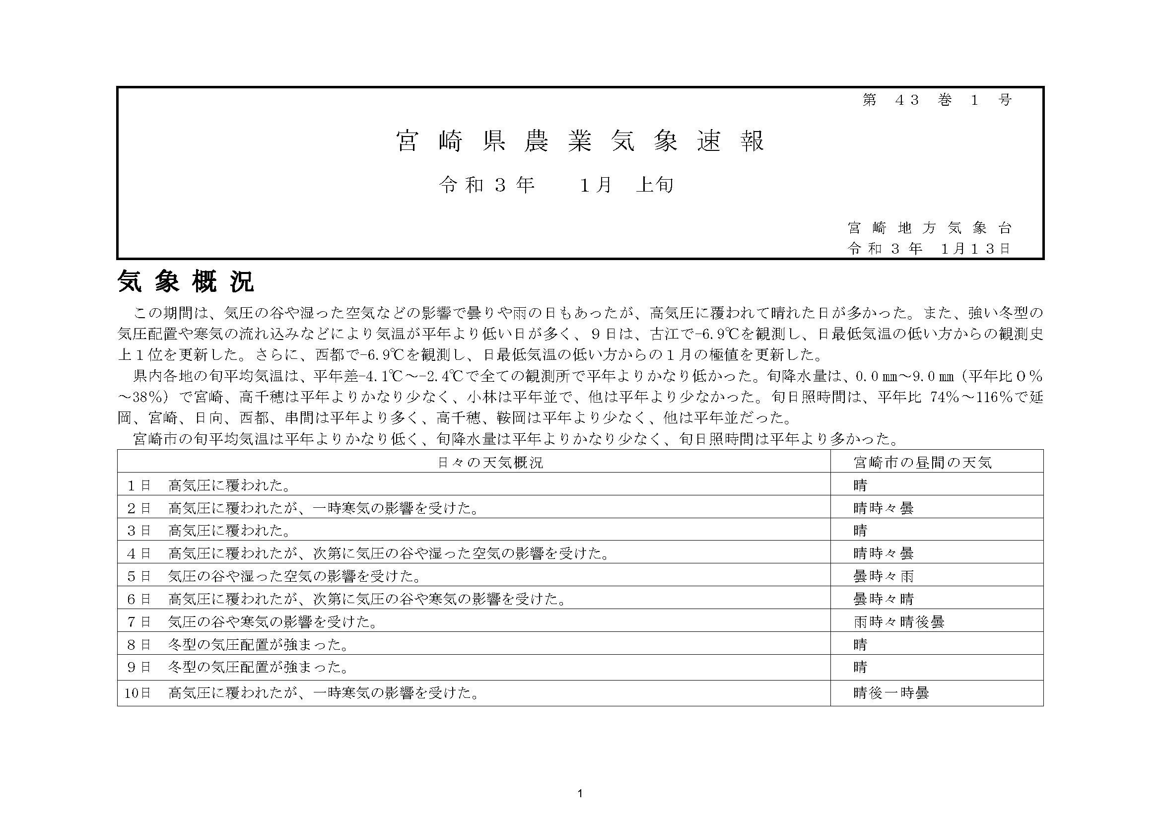 宮崎県農業気象速報令和2年12月上旬PDF