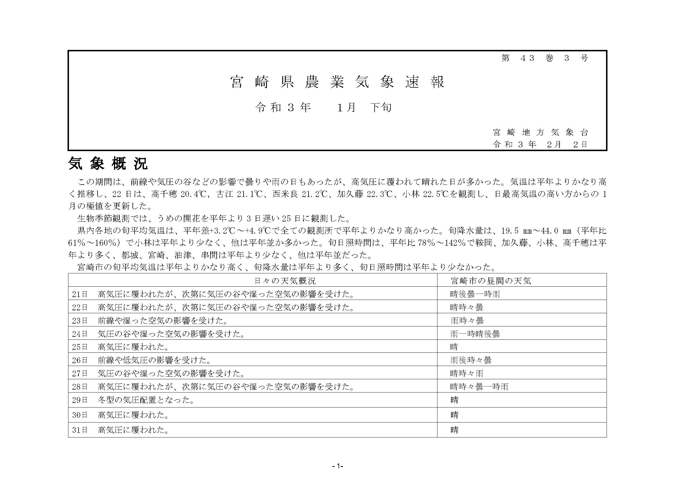 宮崎県農業気象速報令和3年1月下旬PDF