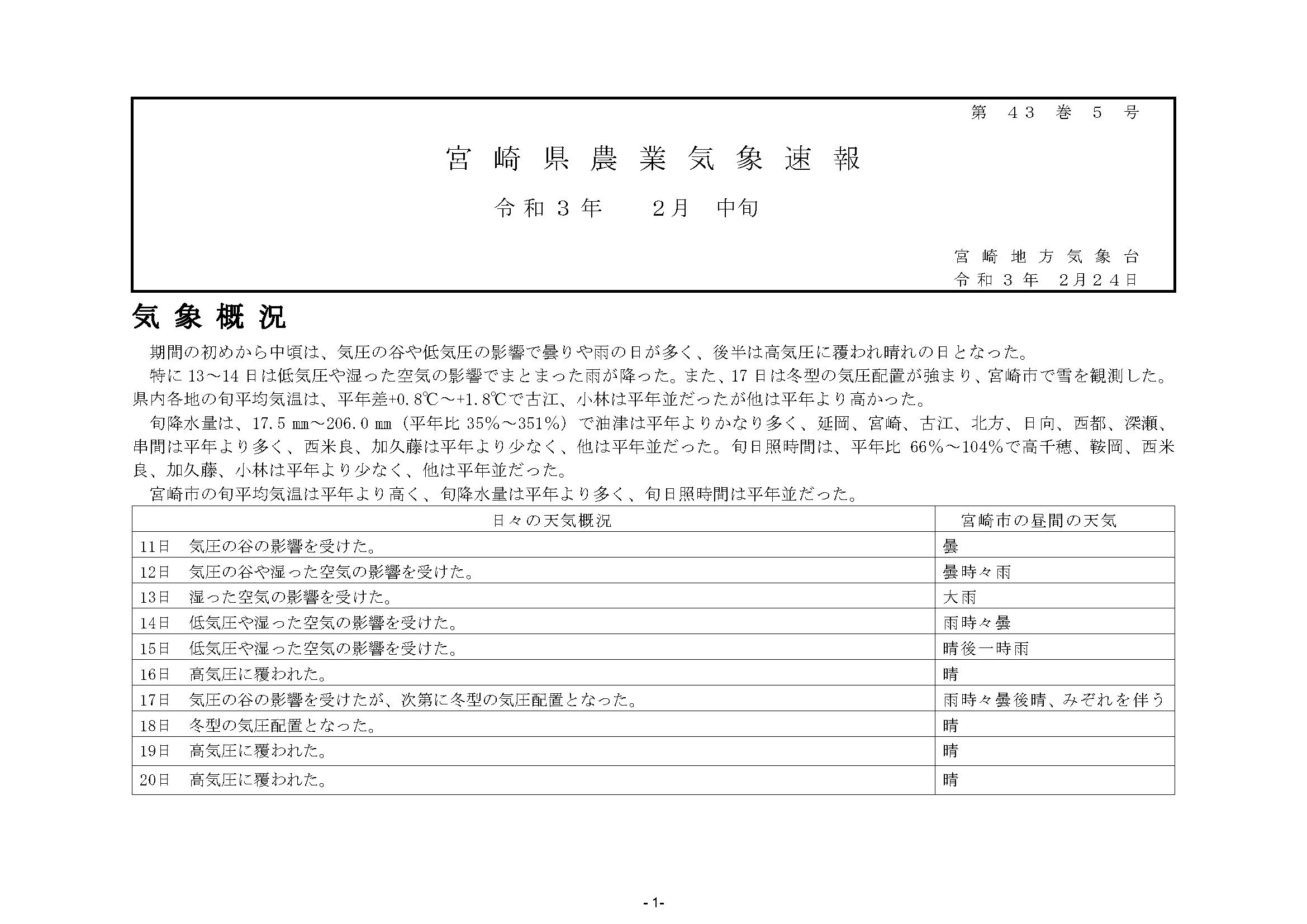 宮崎県農業気象速報令和3年2月中旬PDF