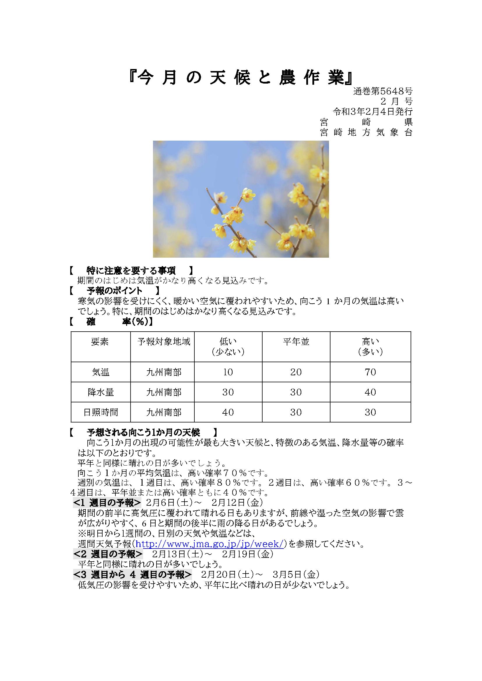 今月の天候と農作業2021年2月版