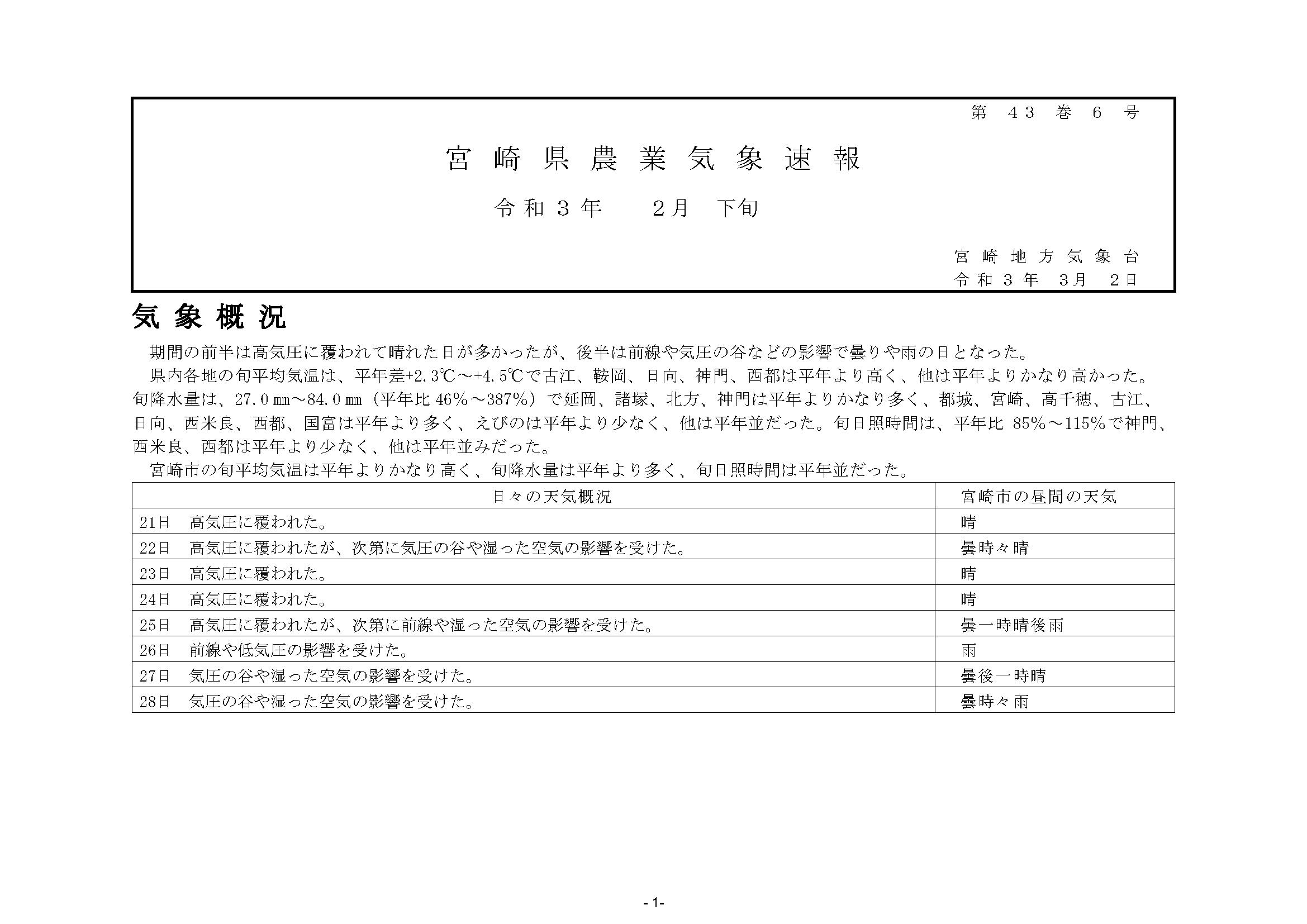 宮崎県農業気象速報令和3年2月下旬PDF