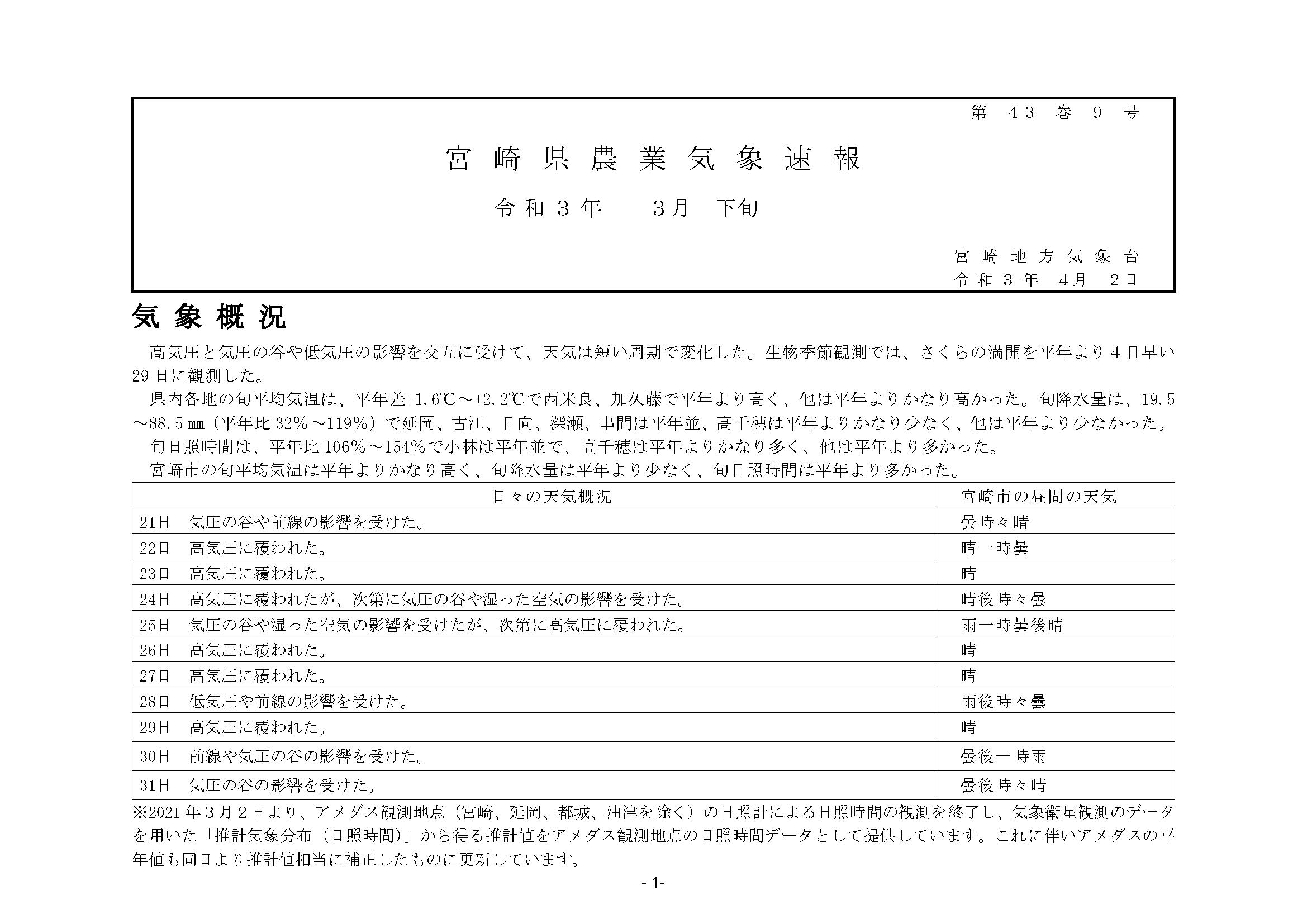 宮崎県農業気象速報令和3年3月下旬PDF