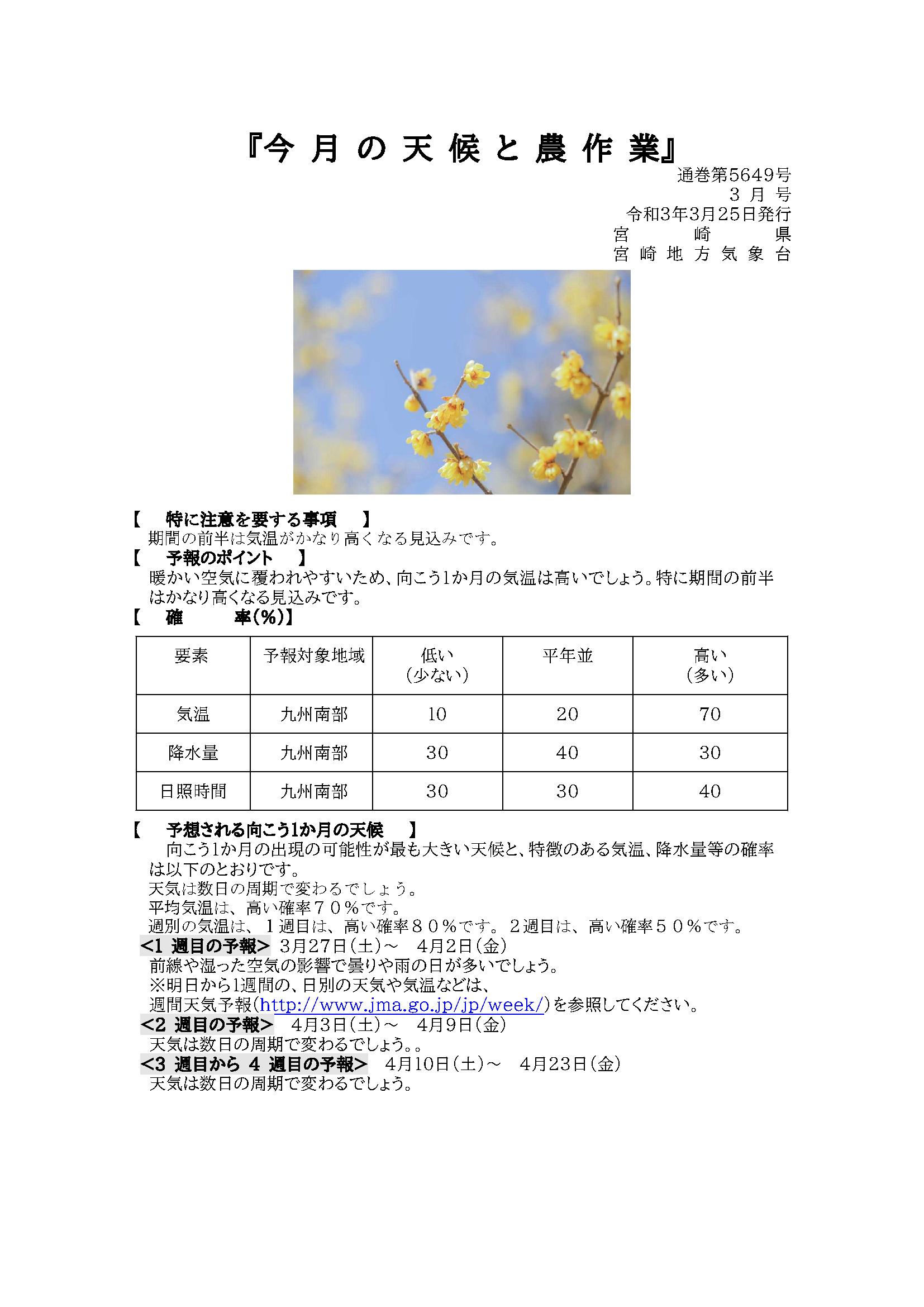 今月の天候と農作業2021年4月版