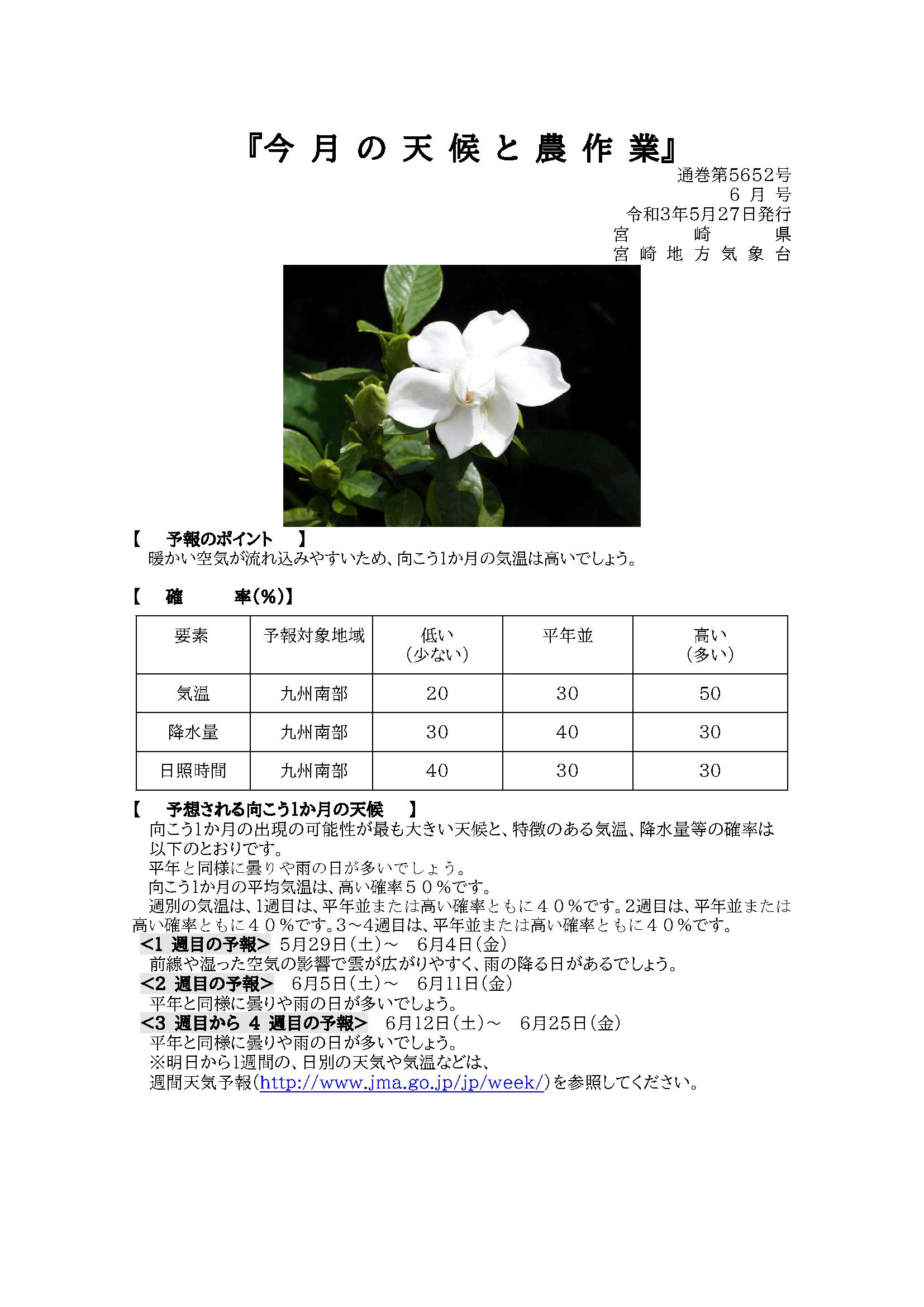 今月の天候と農作業2021年5月版