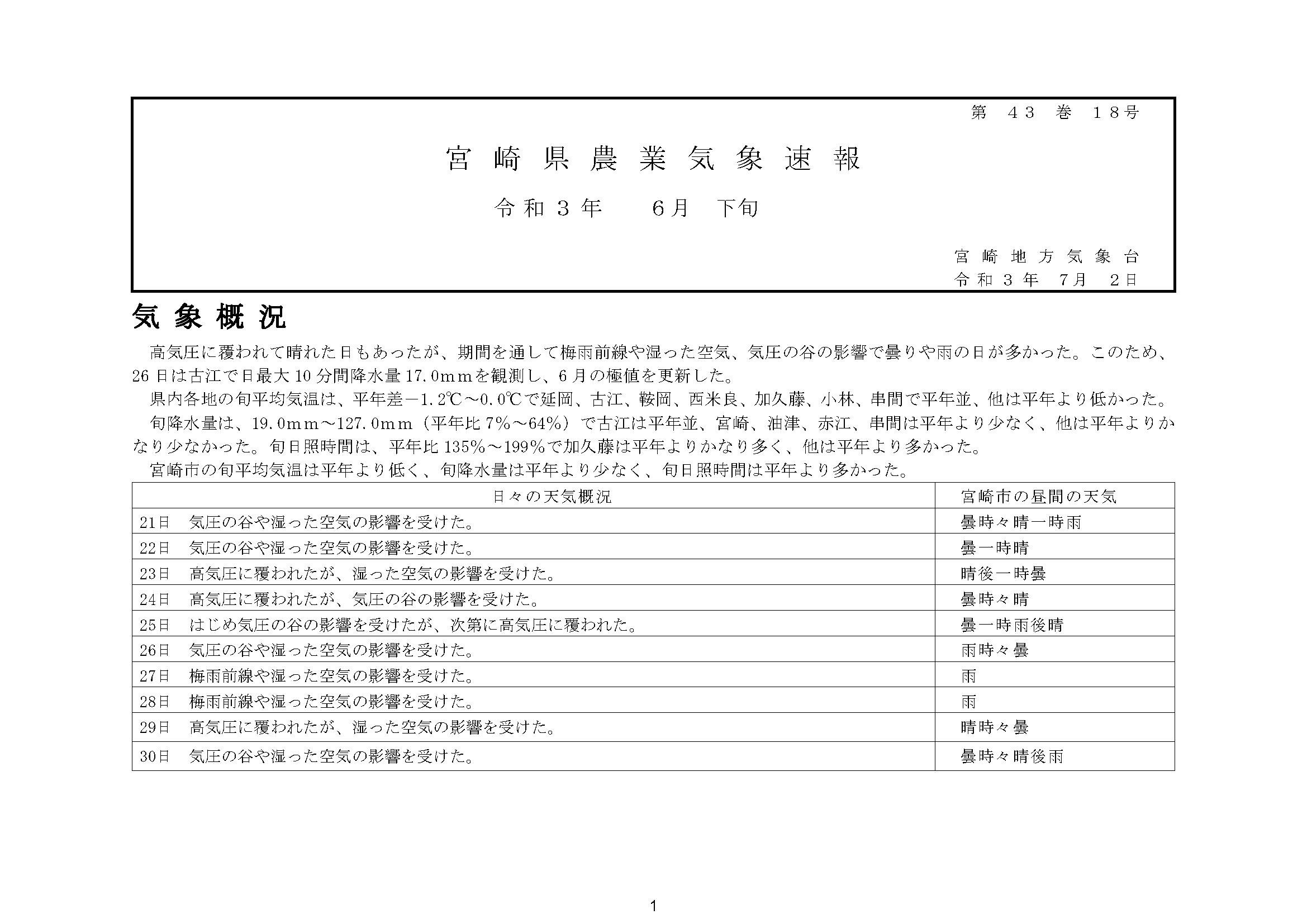 宮崎県農業気象速報令和3年6月下旬PDF
